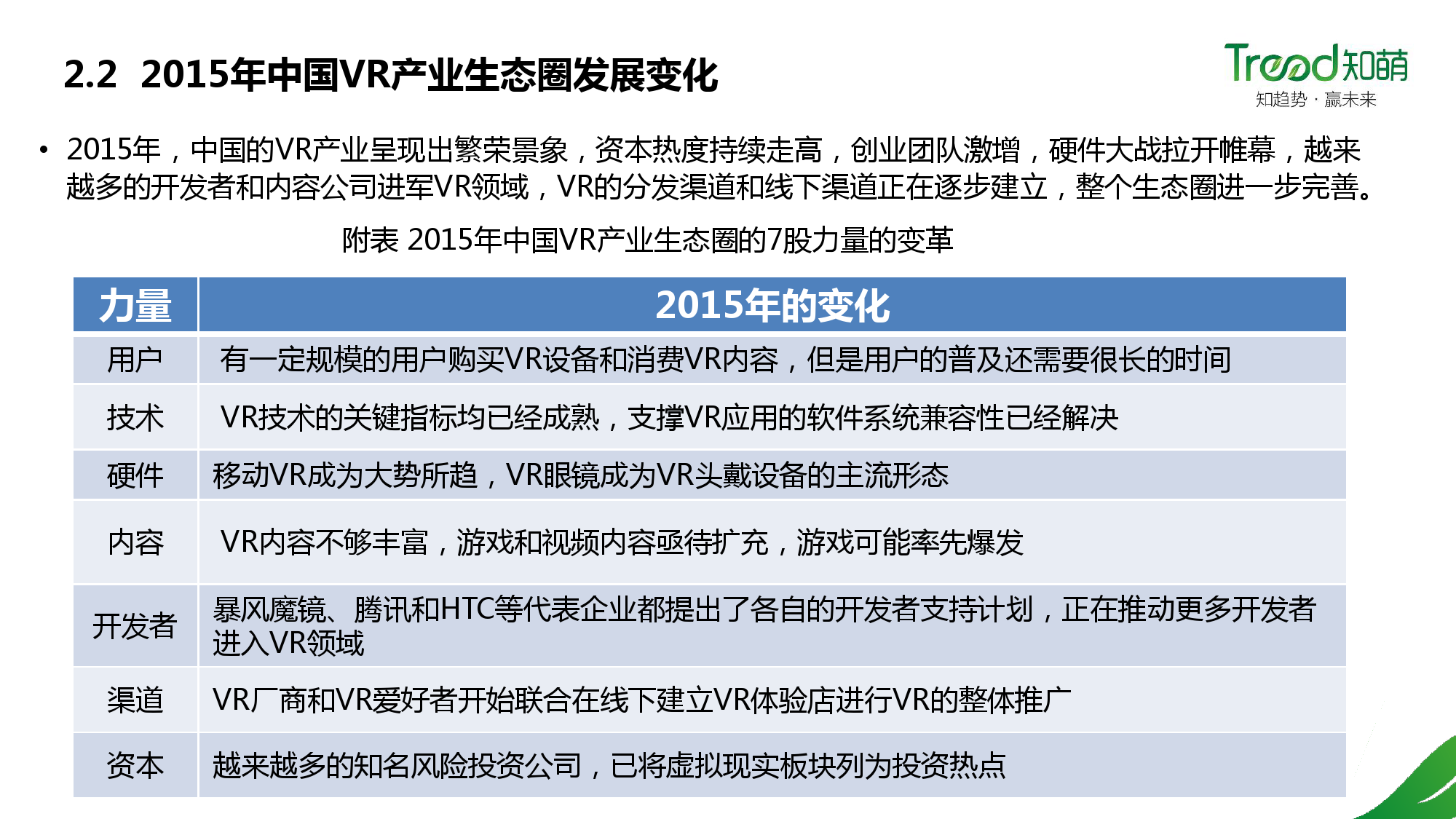 China VR user behavior research report _000009