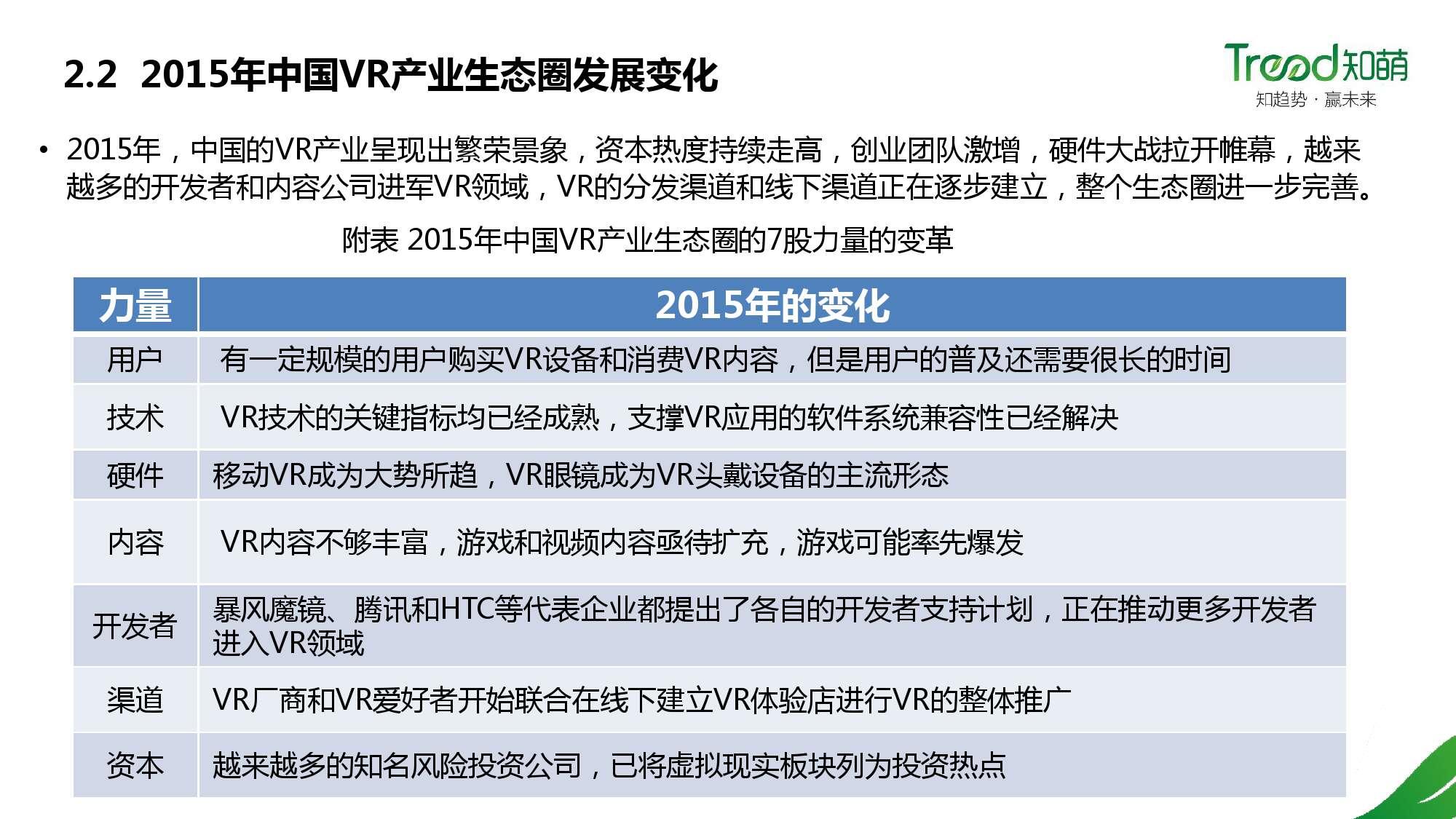 中国VR用户行为研究报告_000009