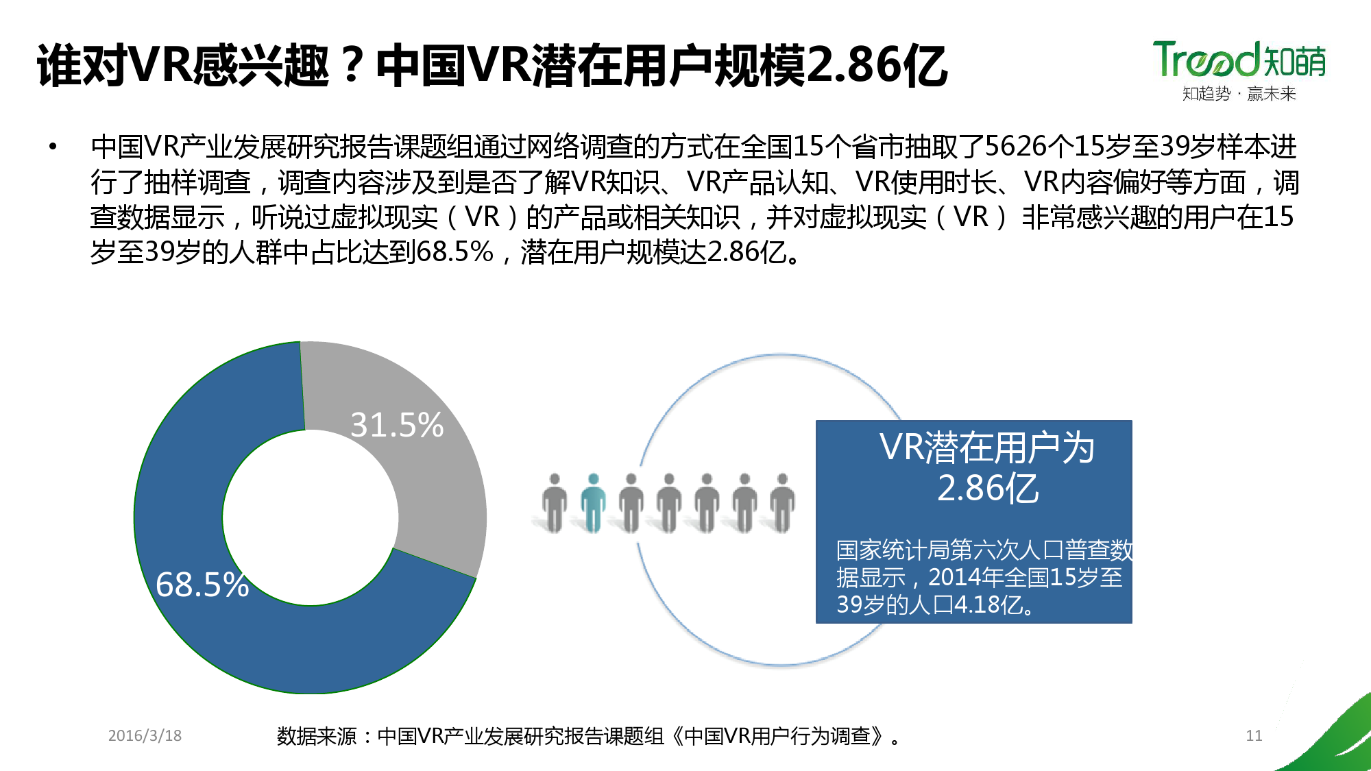 China VR user behavior research report _000011