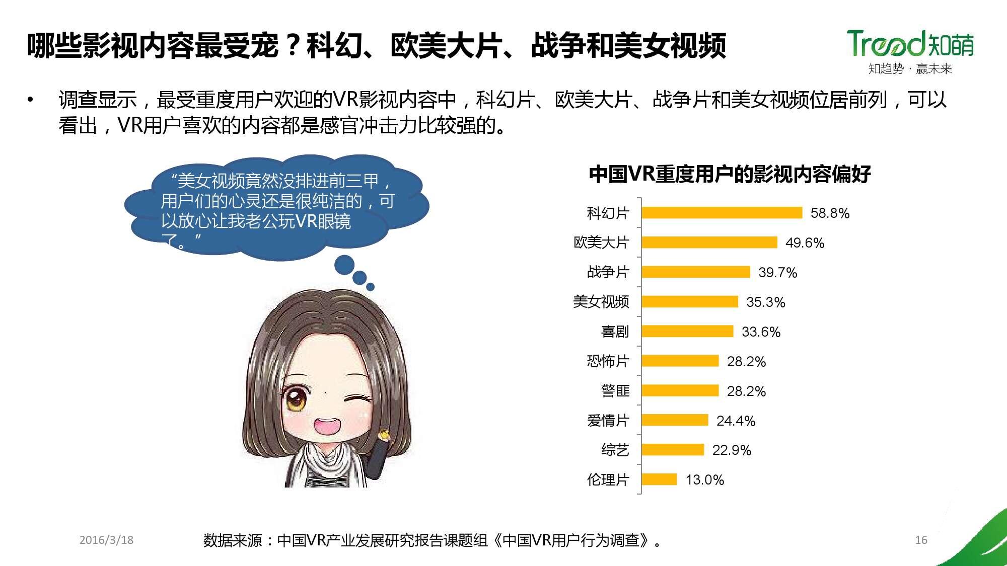 中国VR用户行为研究报告_000016