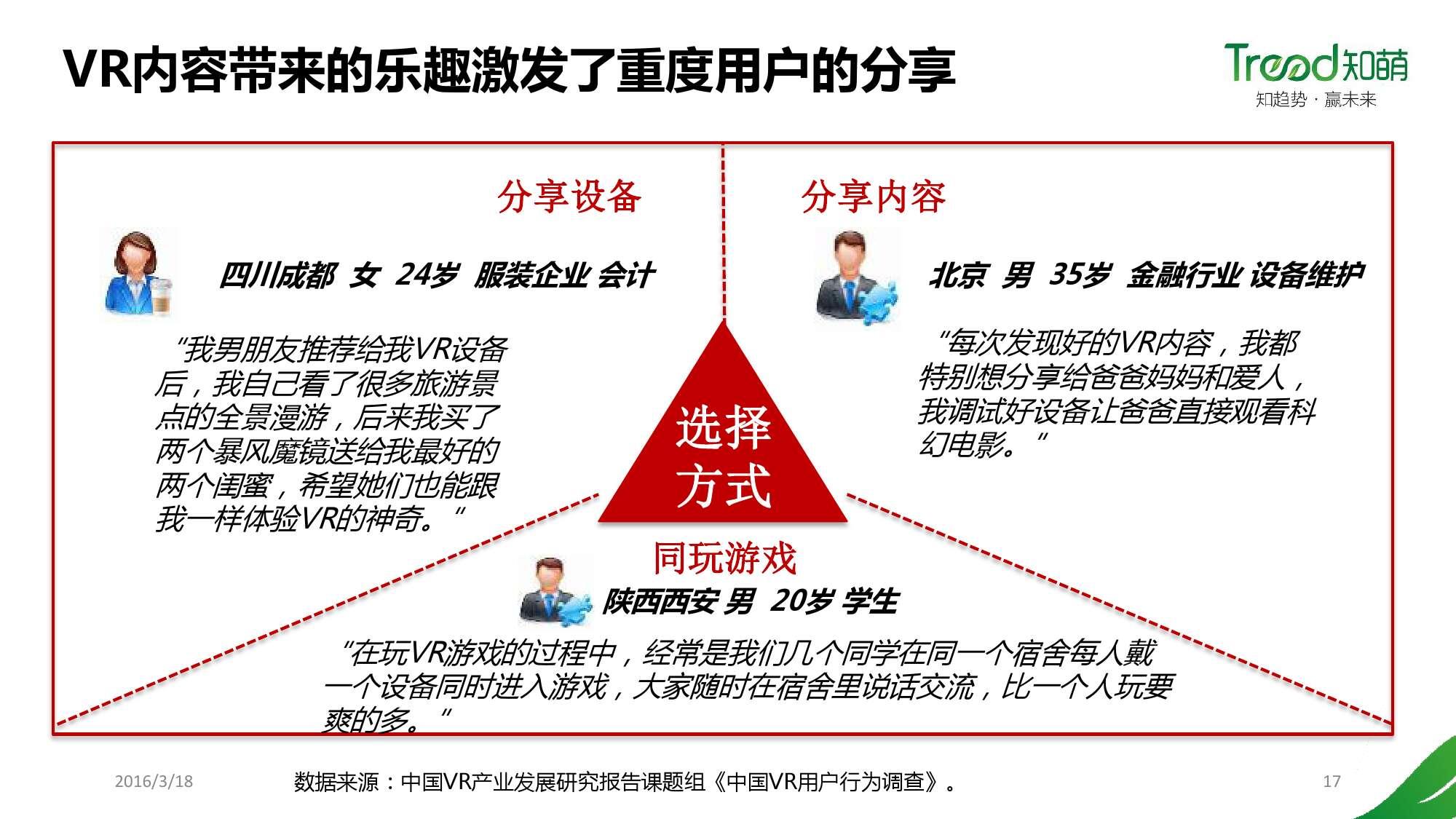 中国VR用户行为研究报告_000017