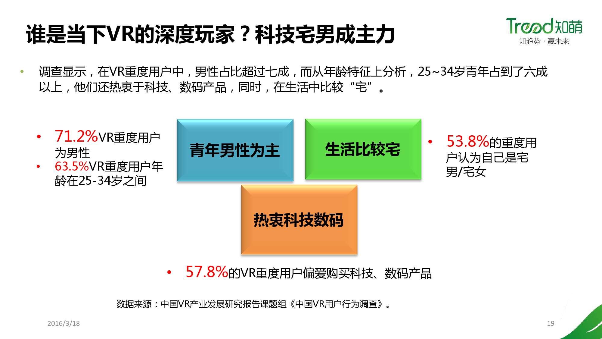 中国VR用户行为研究报告_000019