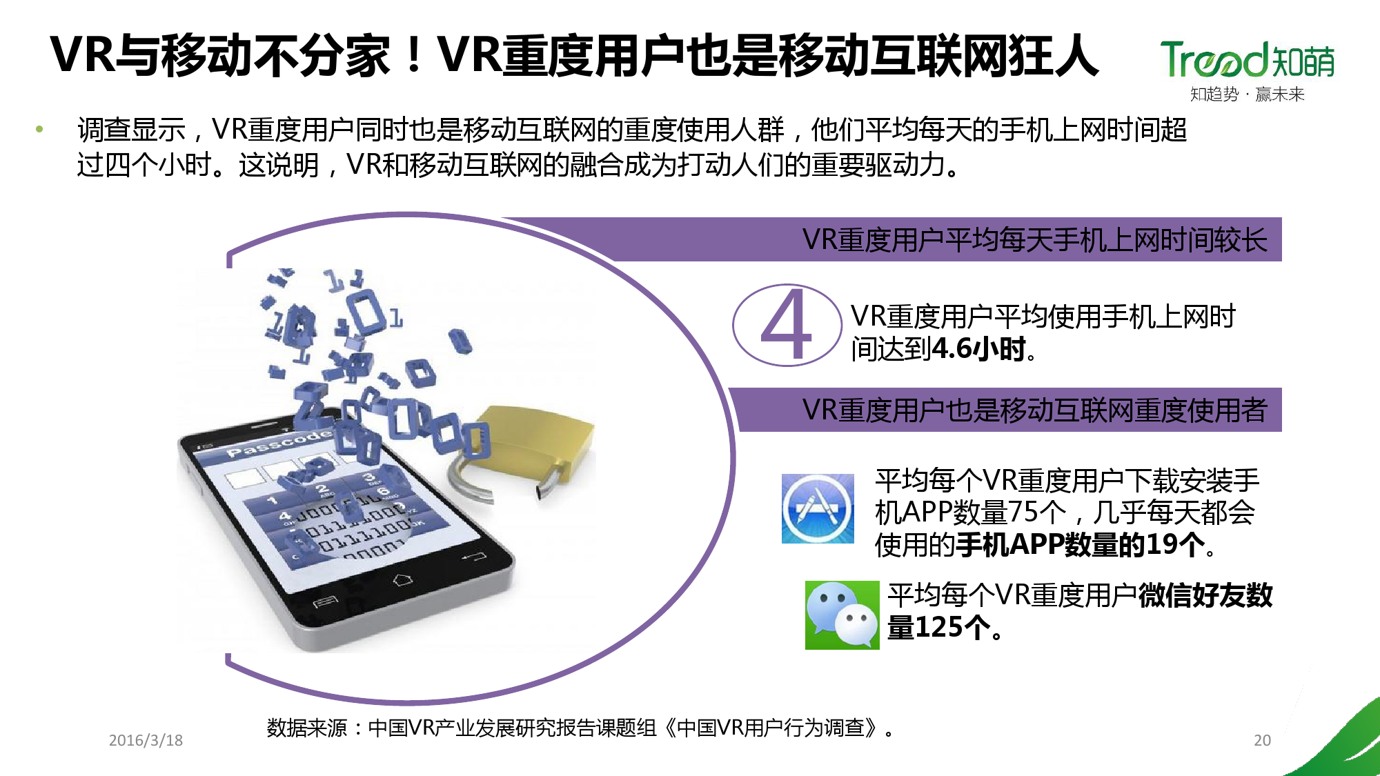 China VR user behavior research report _000020
