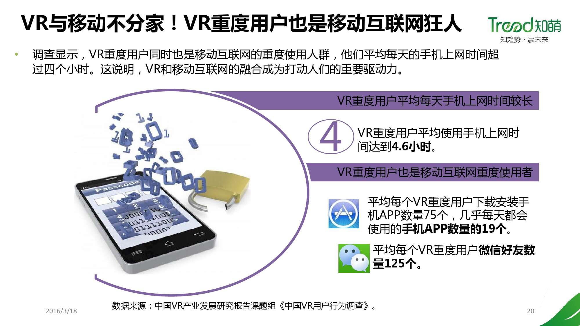 中国VR用户行为研究报告_000020