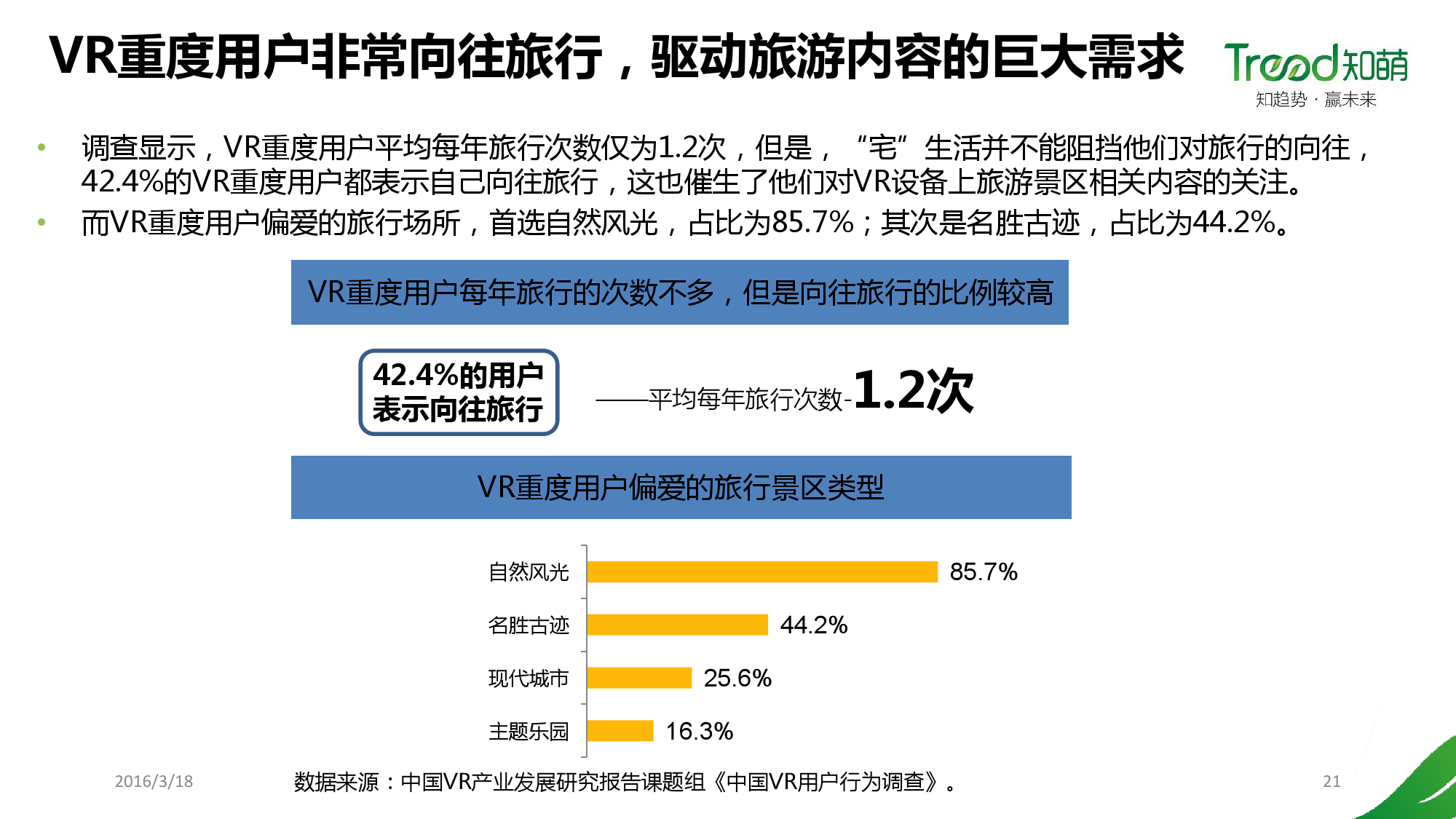 China VR user behavior research report _000021