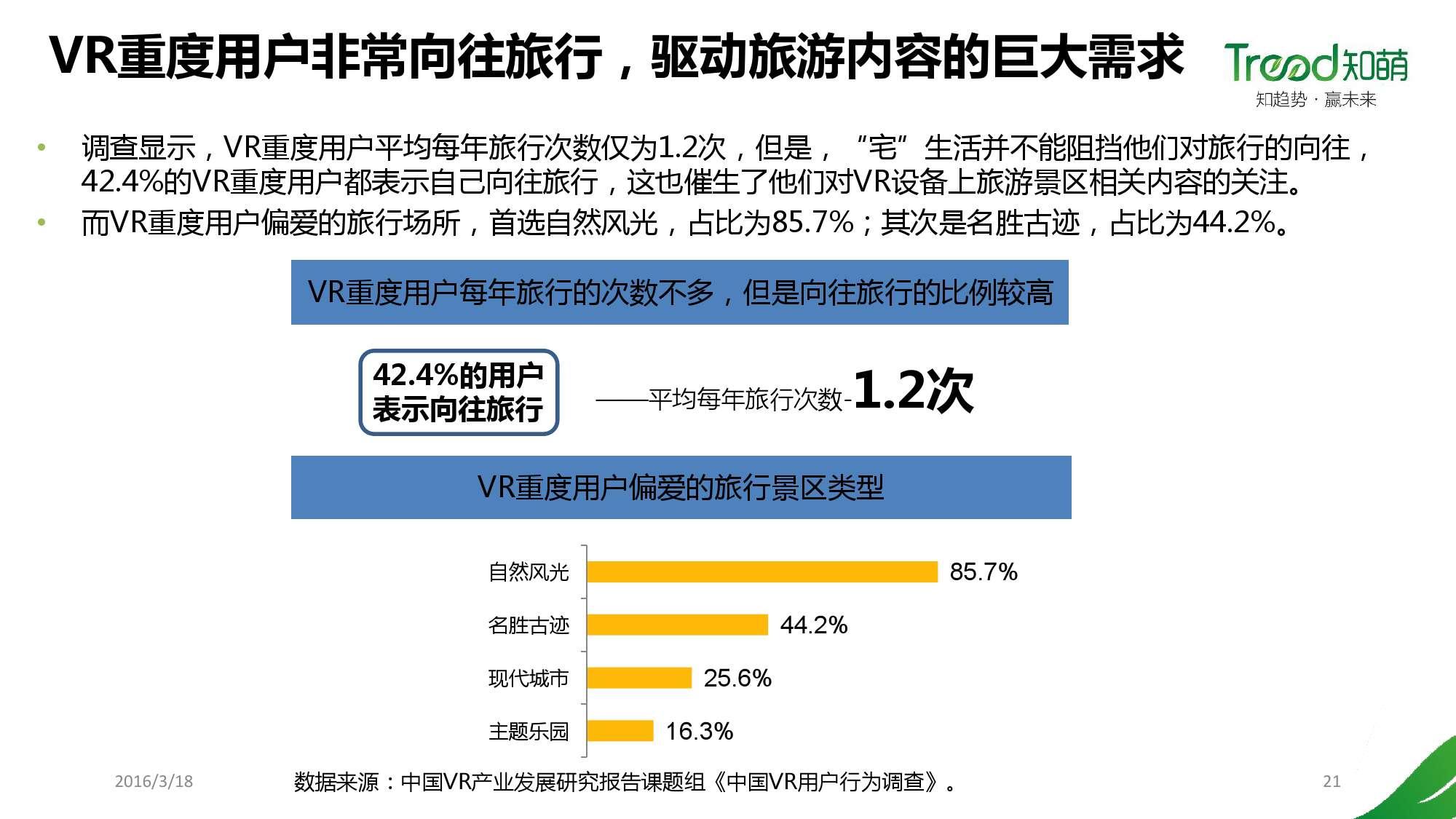 中国VR用户行为研究报告_000021