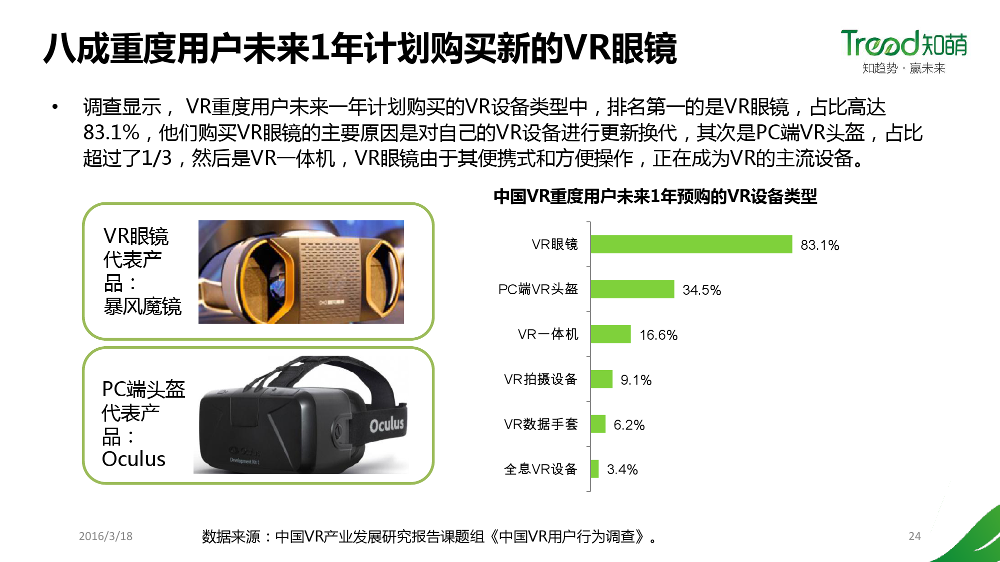 China VR user behavior research report _000024