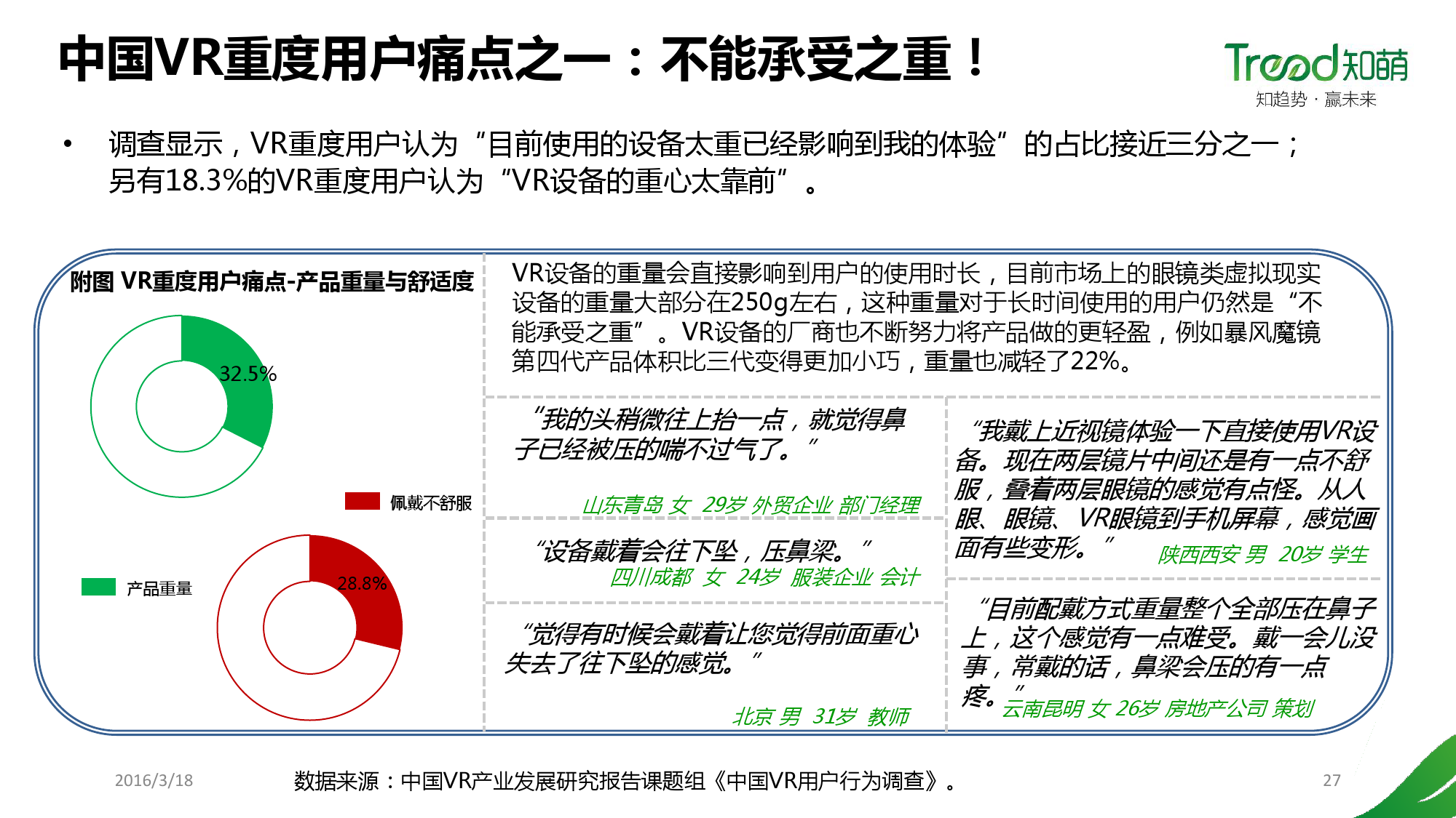 中国VR用户行为研究报告_000027