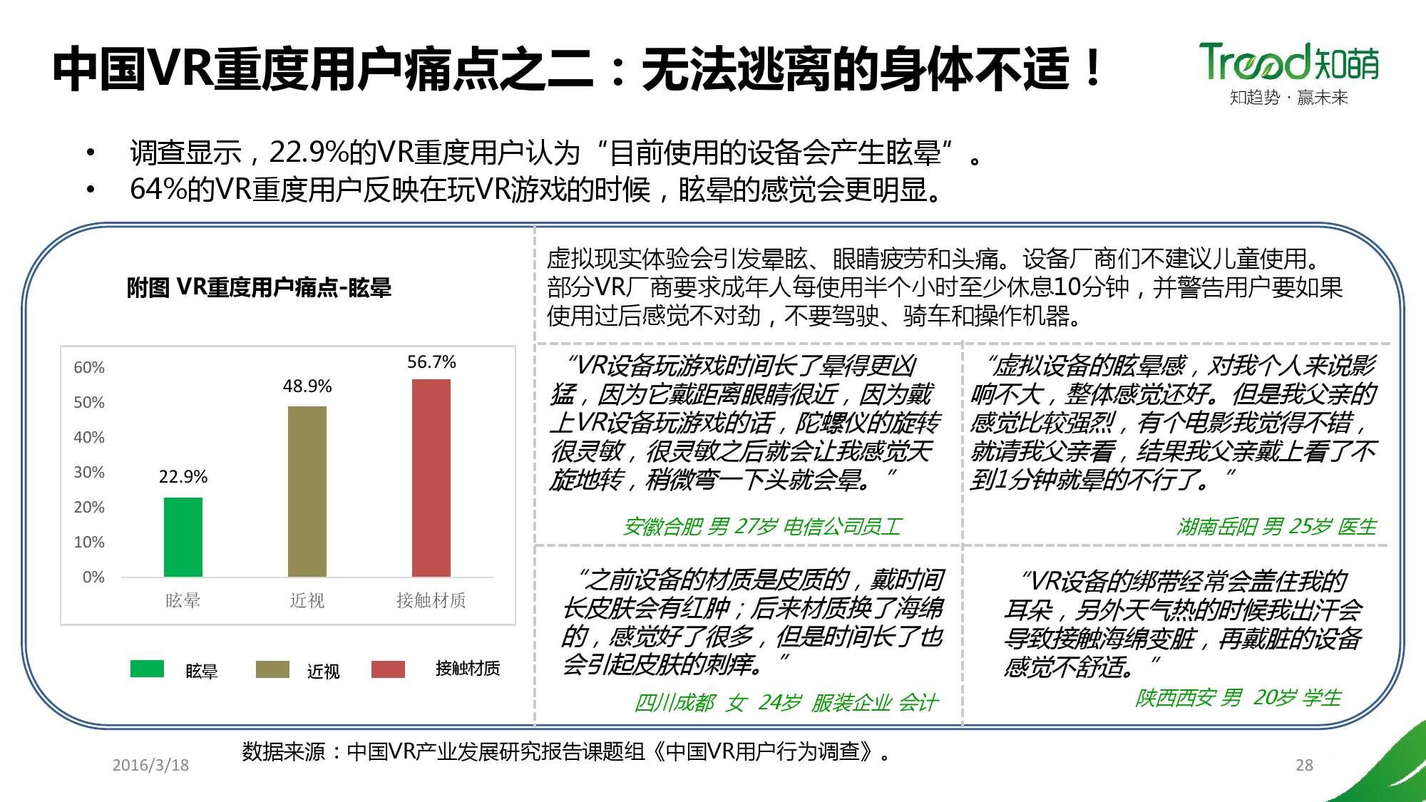 中国VR用户行为研究报告_000028