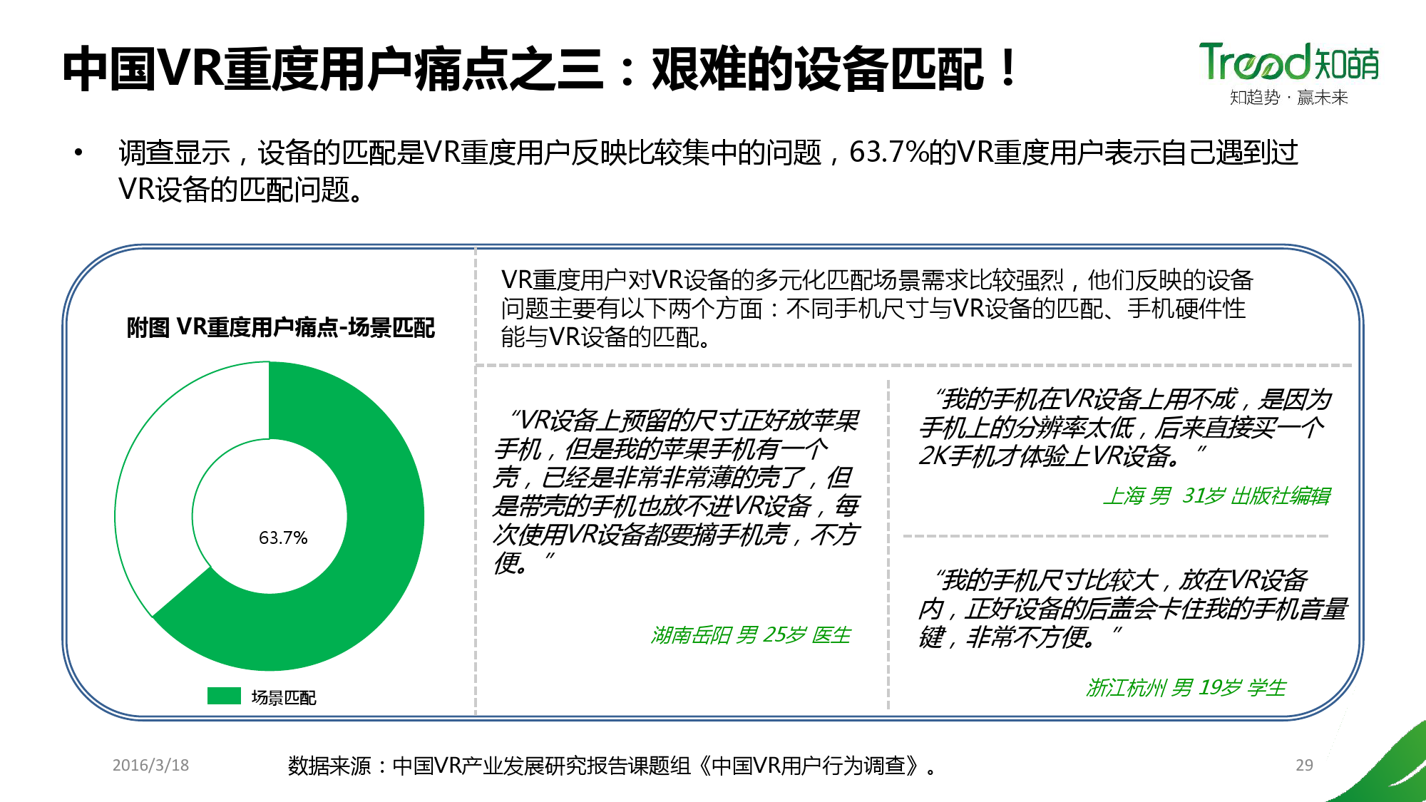 China VR user behavior research report _000029