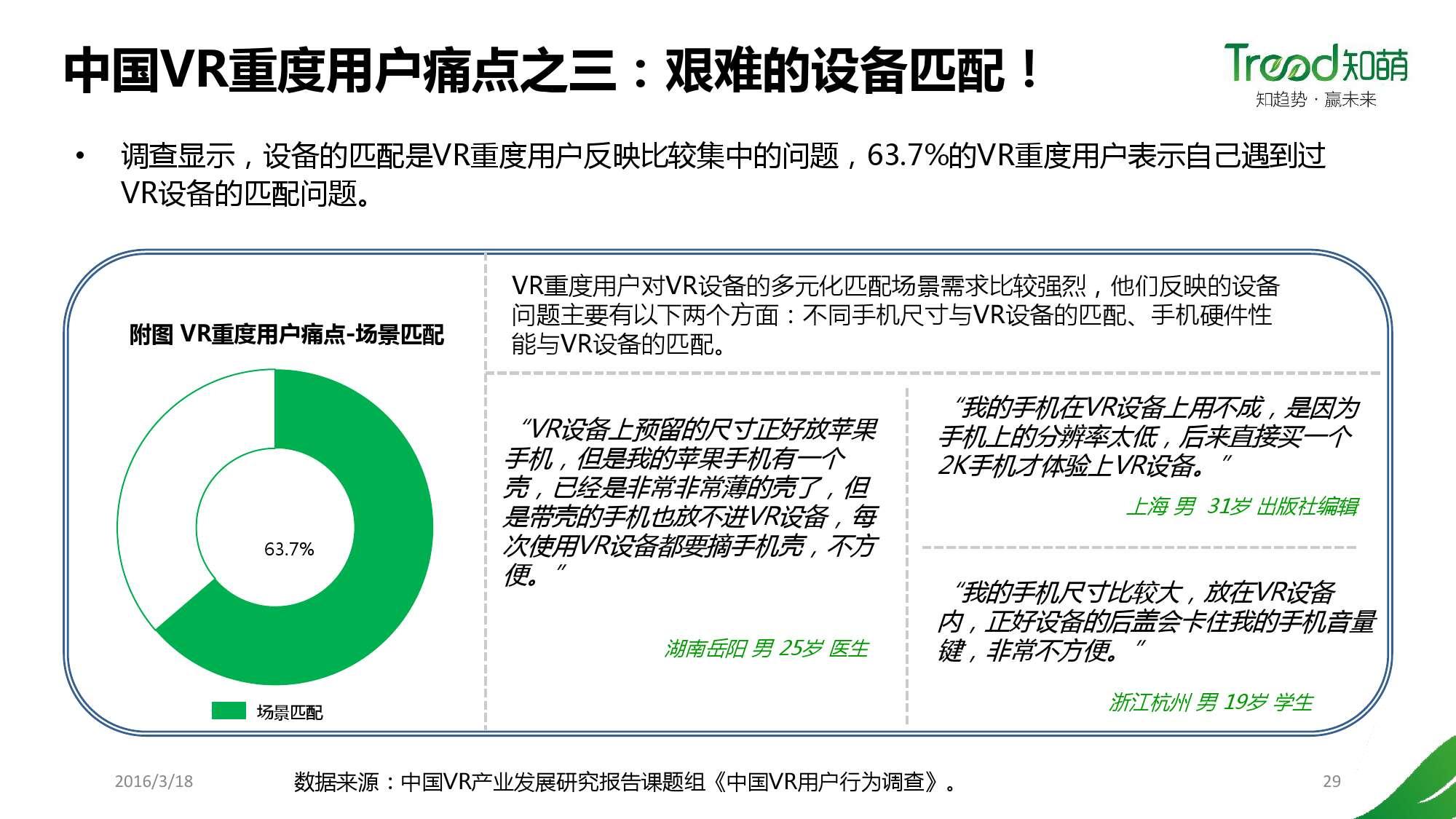中国VR用户行为研究报告_000029