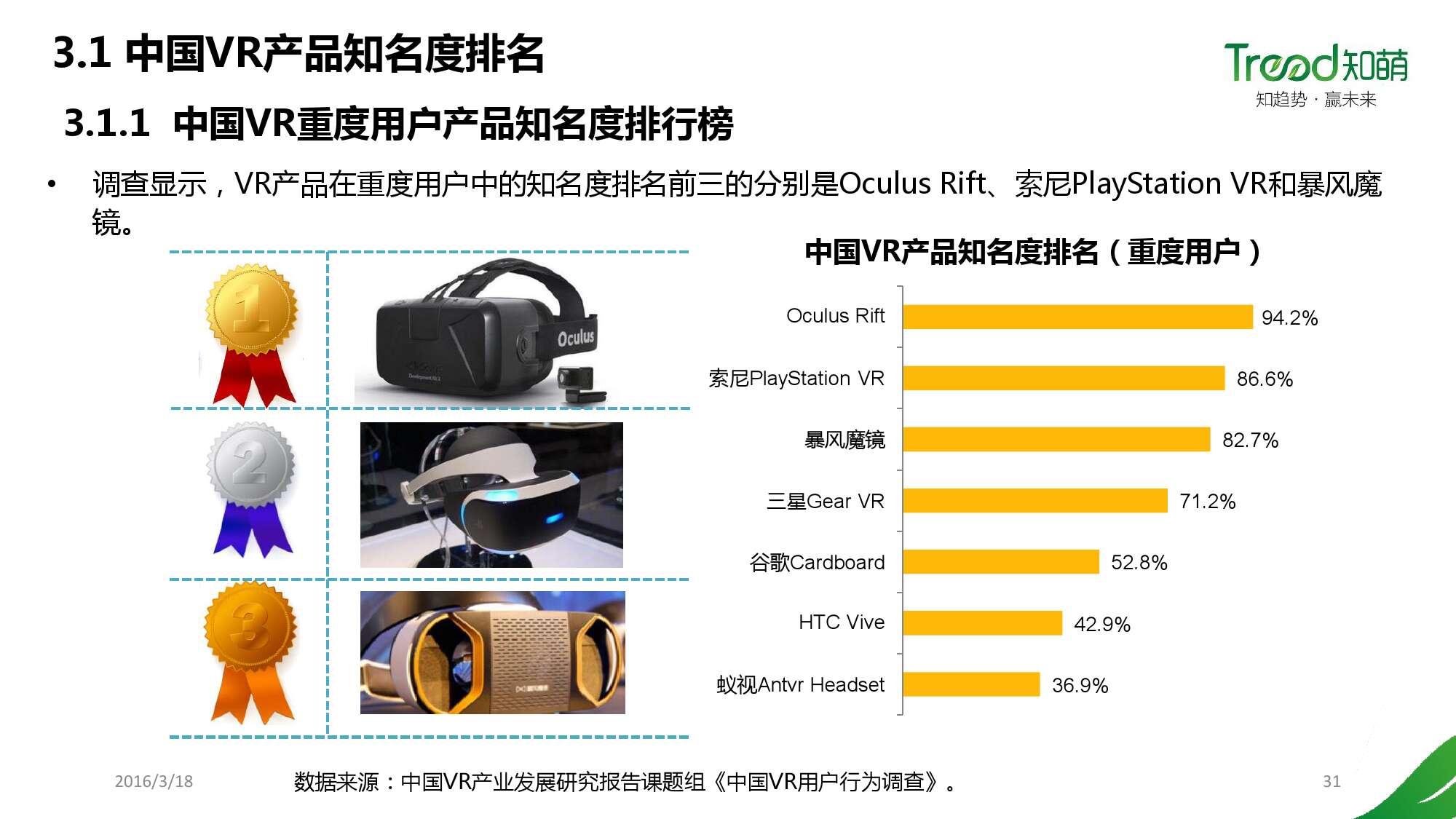 中国VR用户行为研究报告_000031