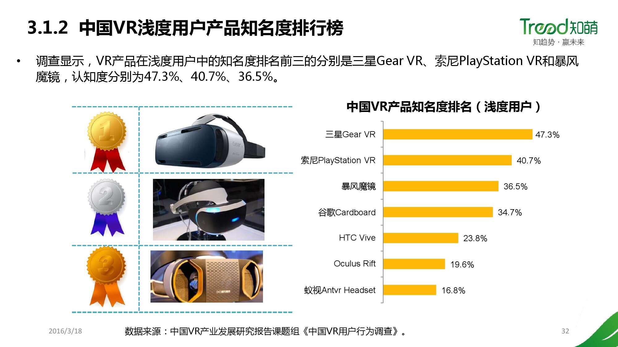中国VR用户行为研究报告_000032