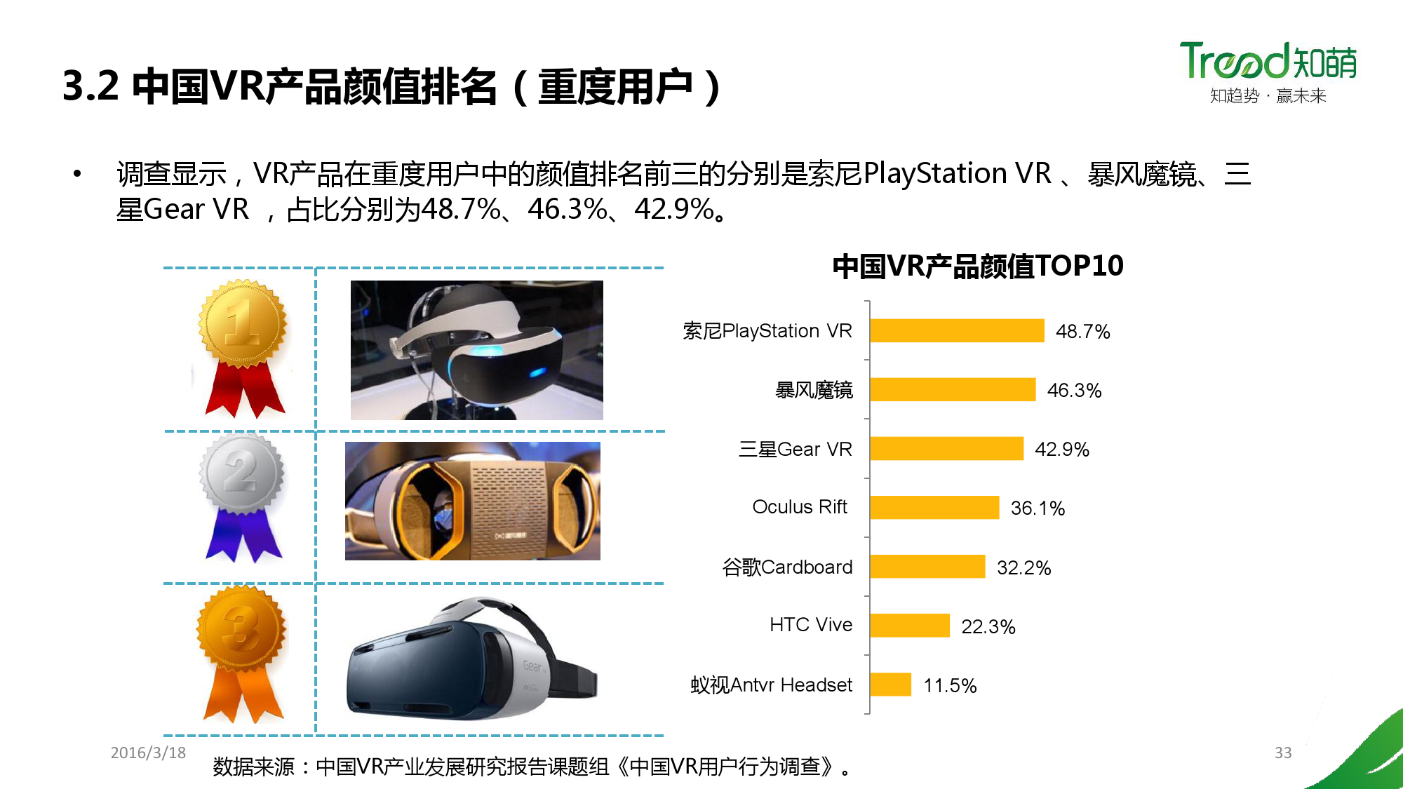 China VR user behavior research report _000033