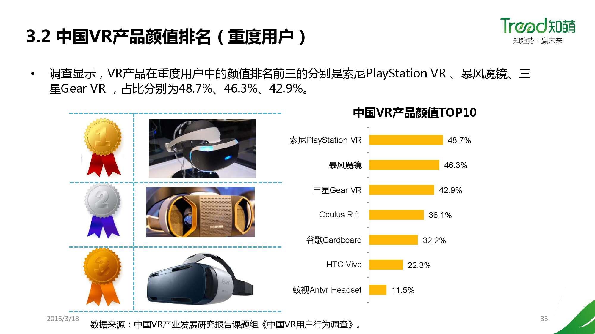 中国VR用户行为研究报告_000033