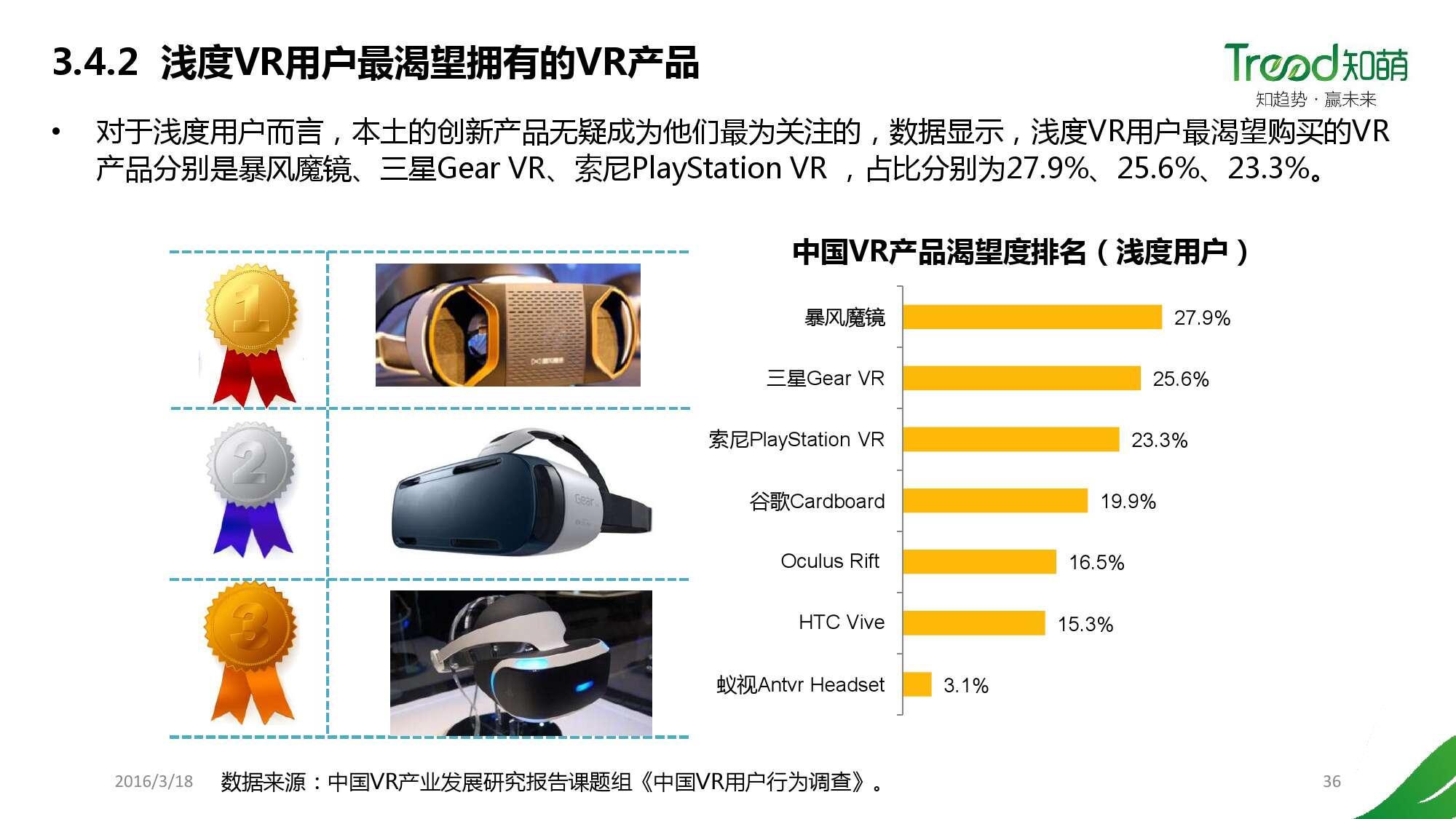 中国VR用户行为研究报告_000036