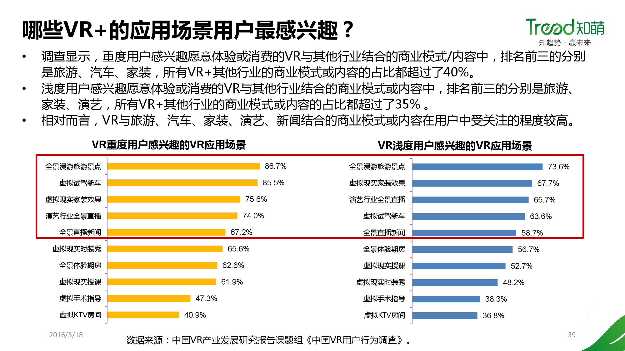 China VR user behavior research report _000039
