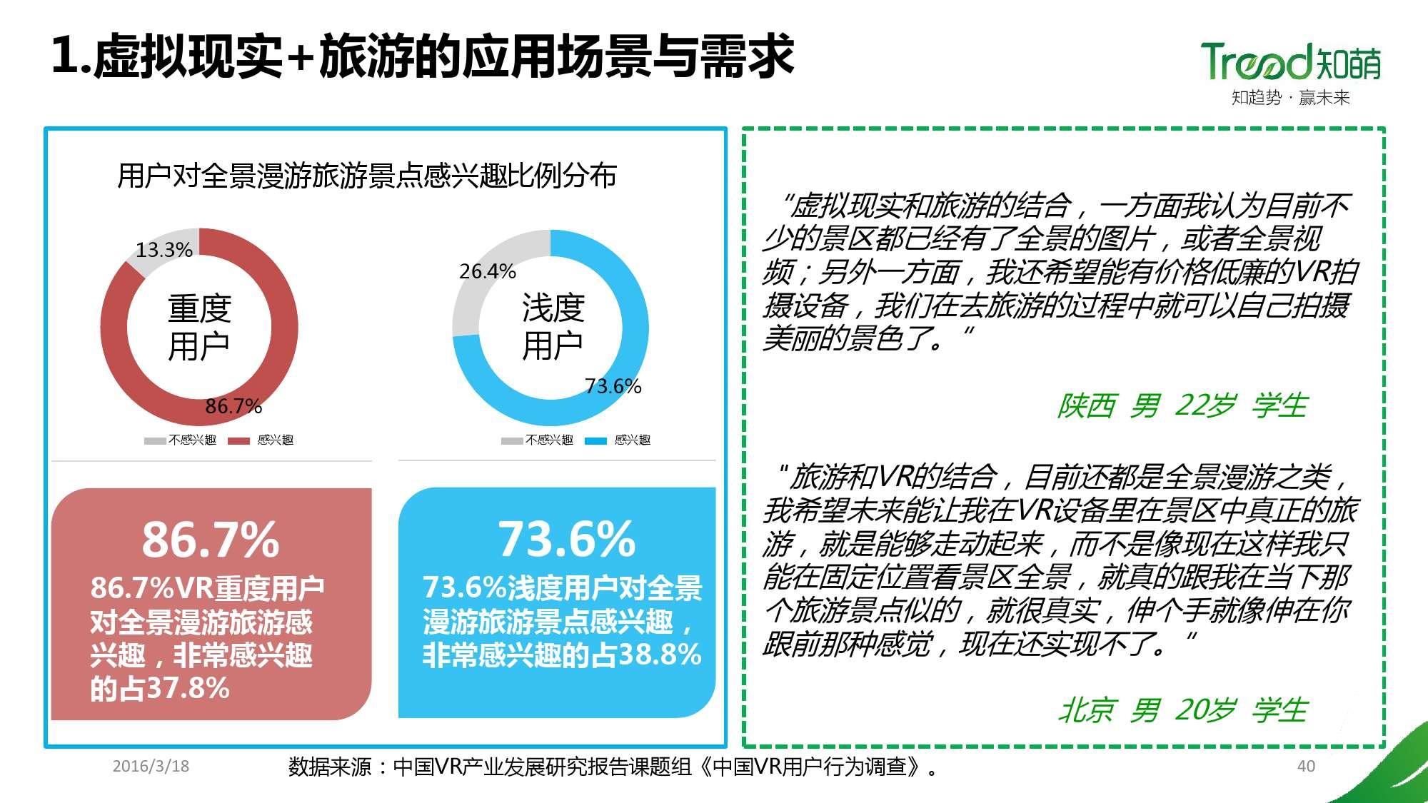 中国VR用户行为研究报告_000040