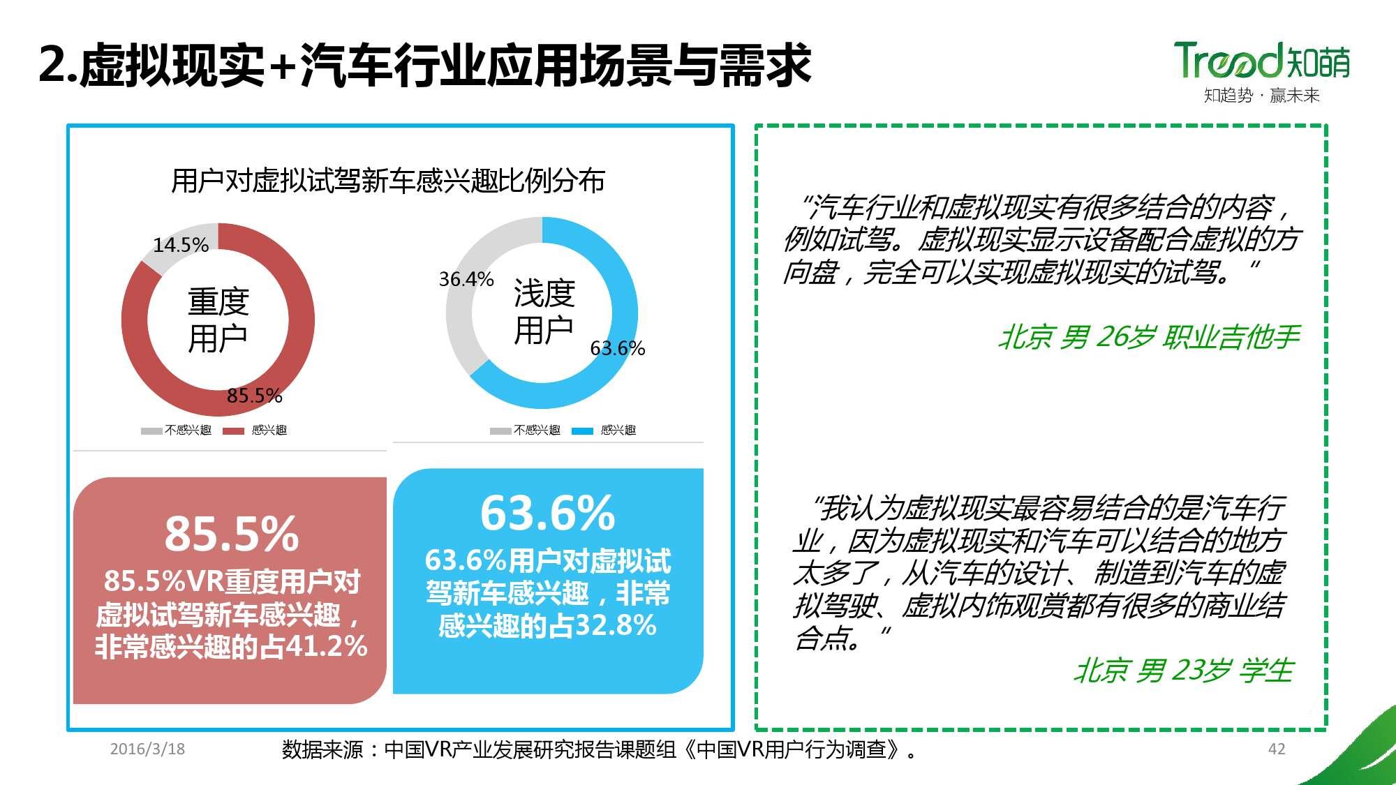 中国VR用户行为研究报告_000042