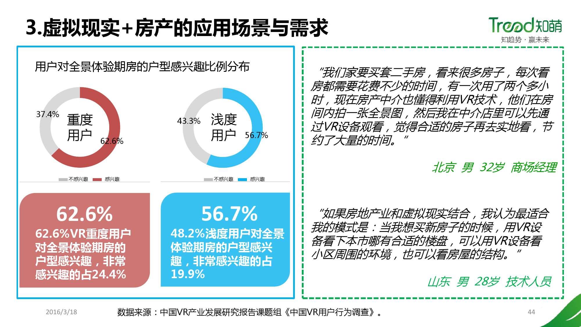 中国VR用户行为研究报告_000044