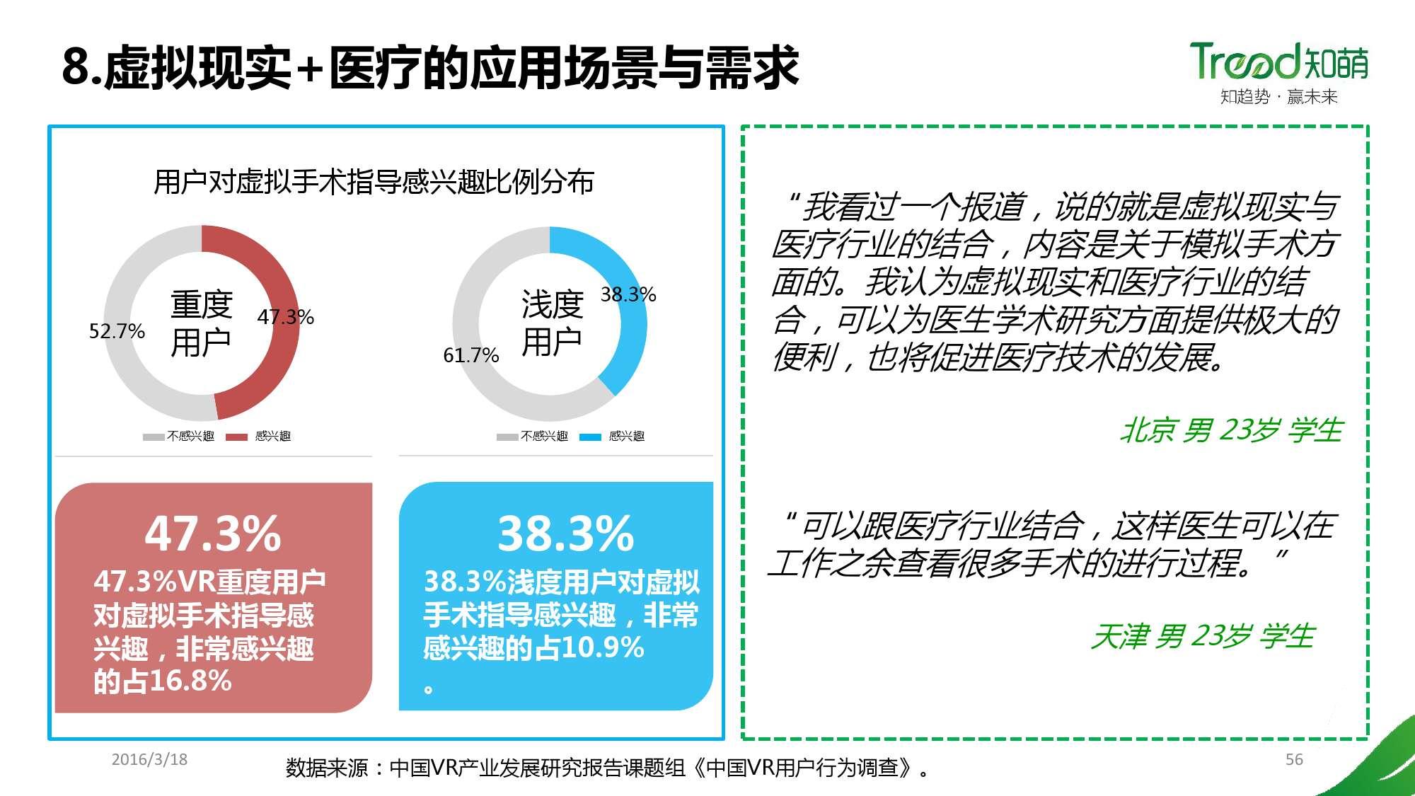 中国VR用户行为研究报告_000056