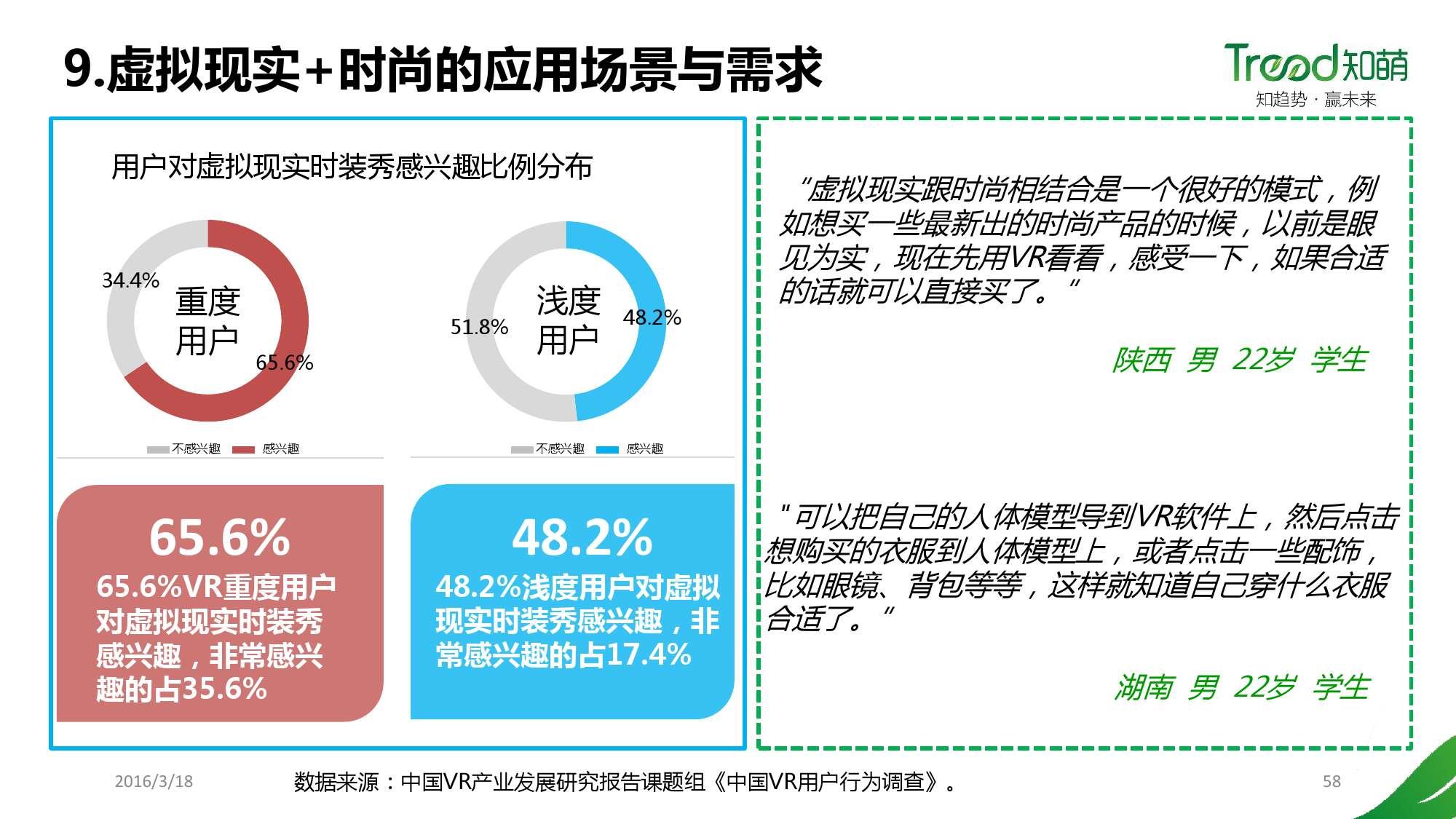 中国VR用户行为研究报告_000058