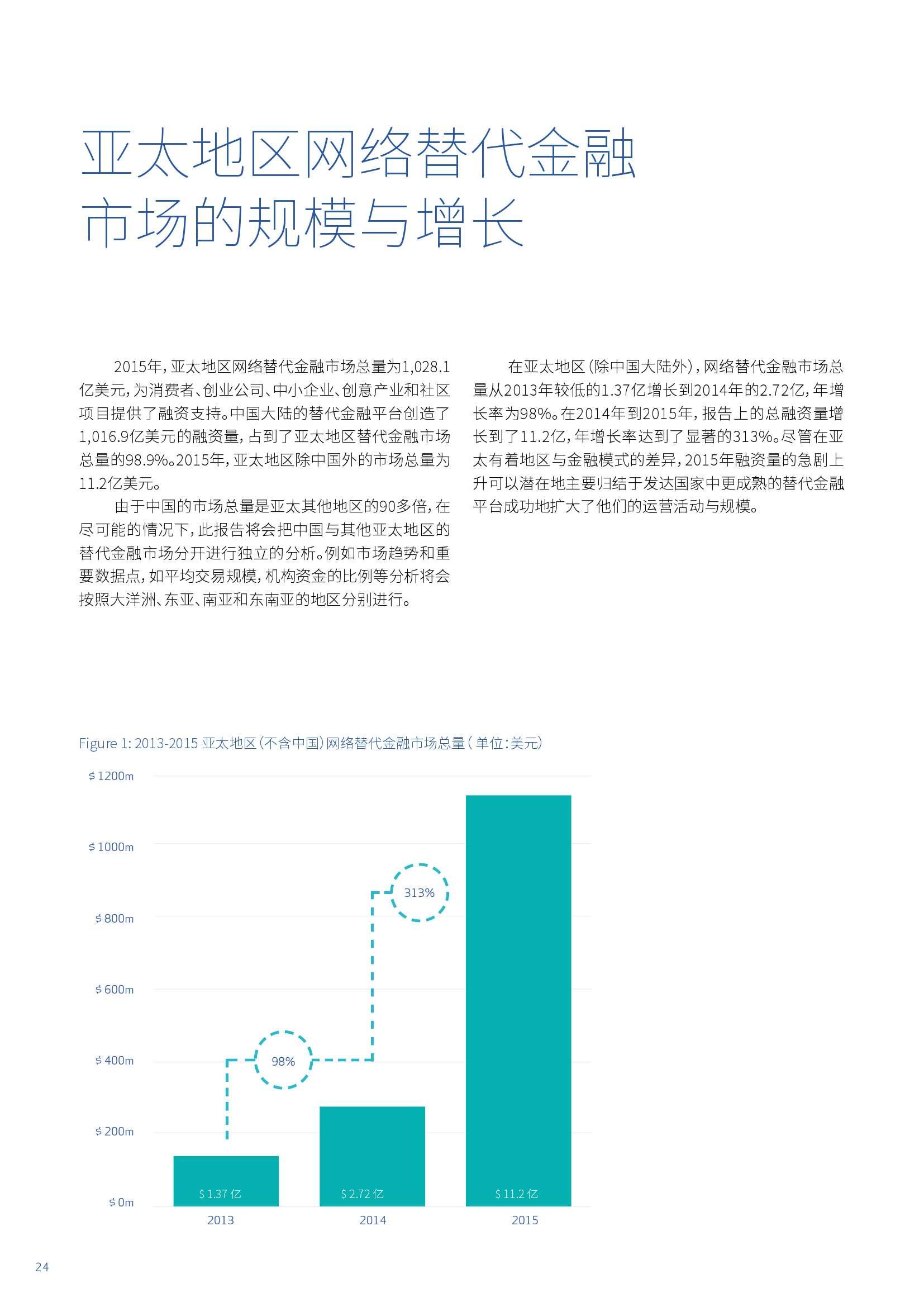 亚太地区网络替代金融基准报告_000024