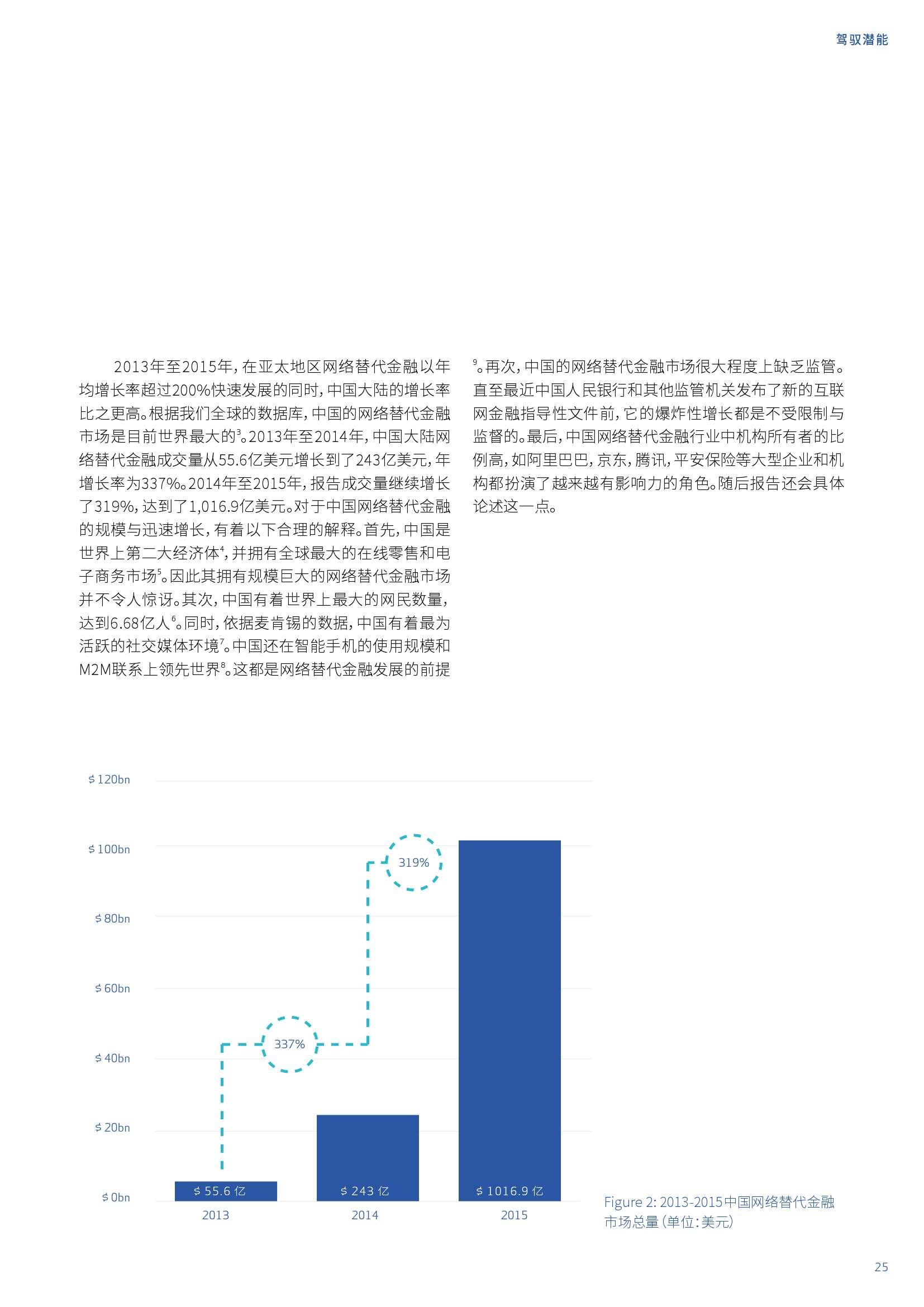 亚太地区网络替代金融基准报告_000025
