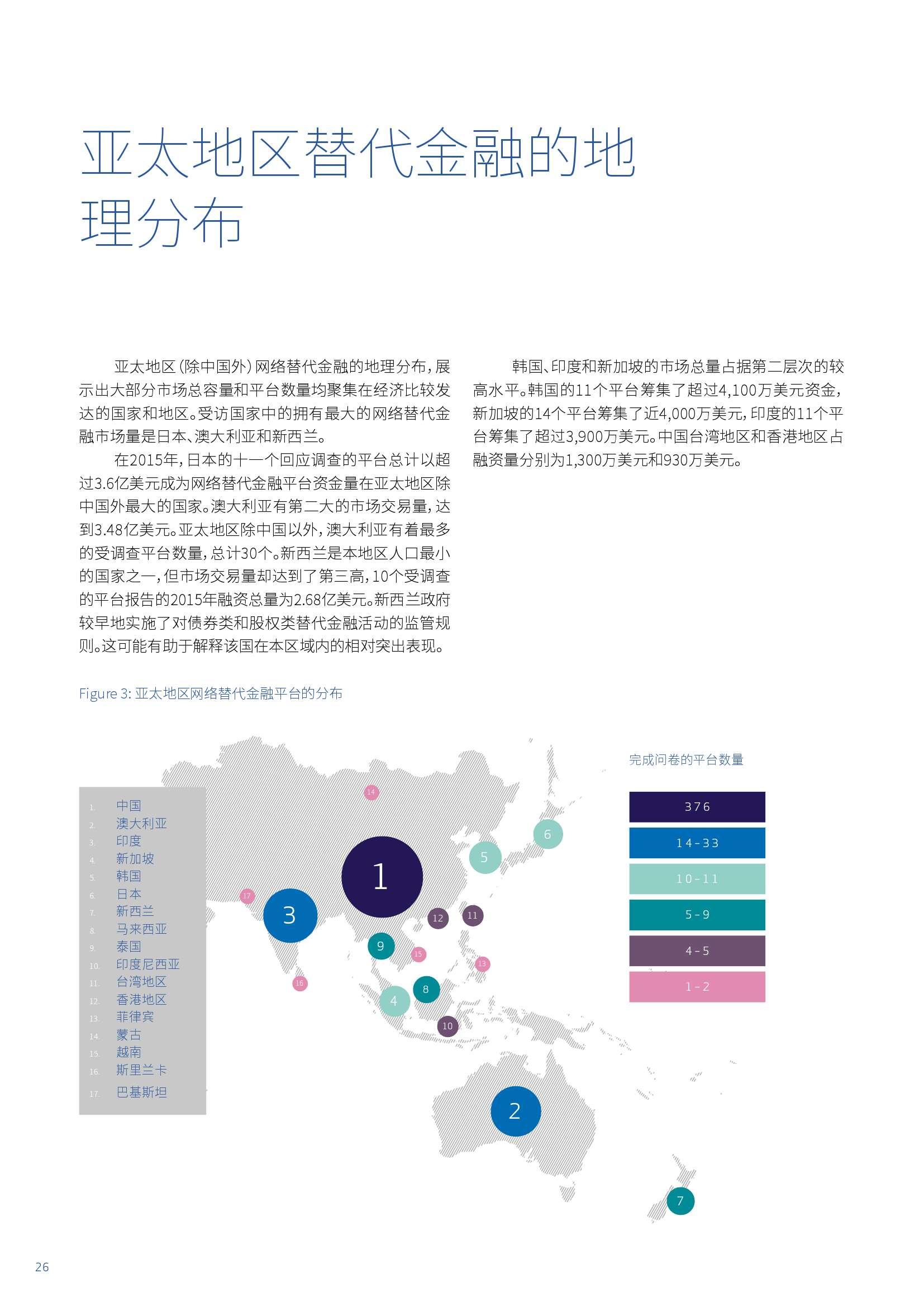 亚太地区网络替代金融基准报告_000026
