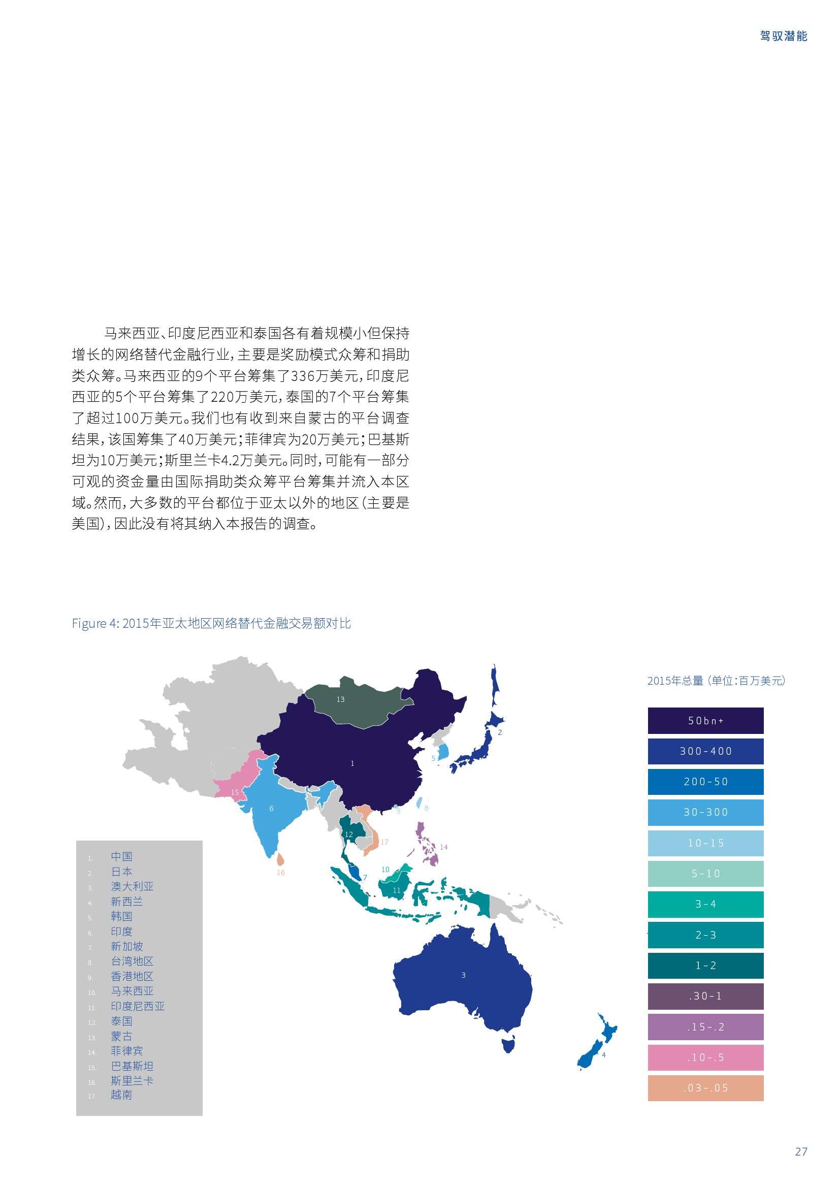 亚太地区网络替代金融基准报告_000027