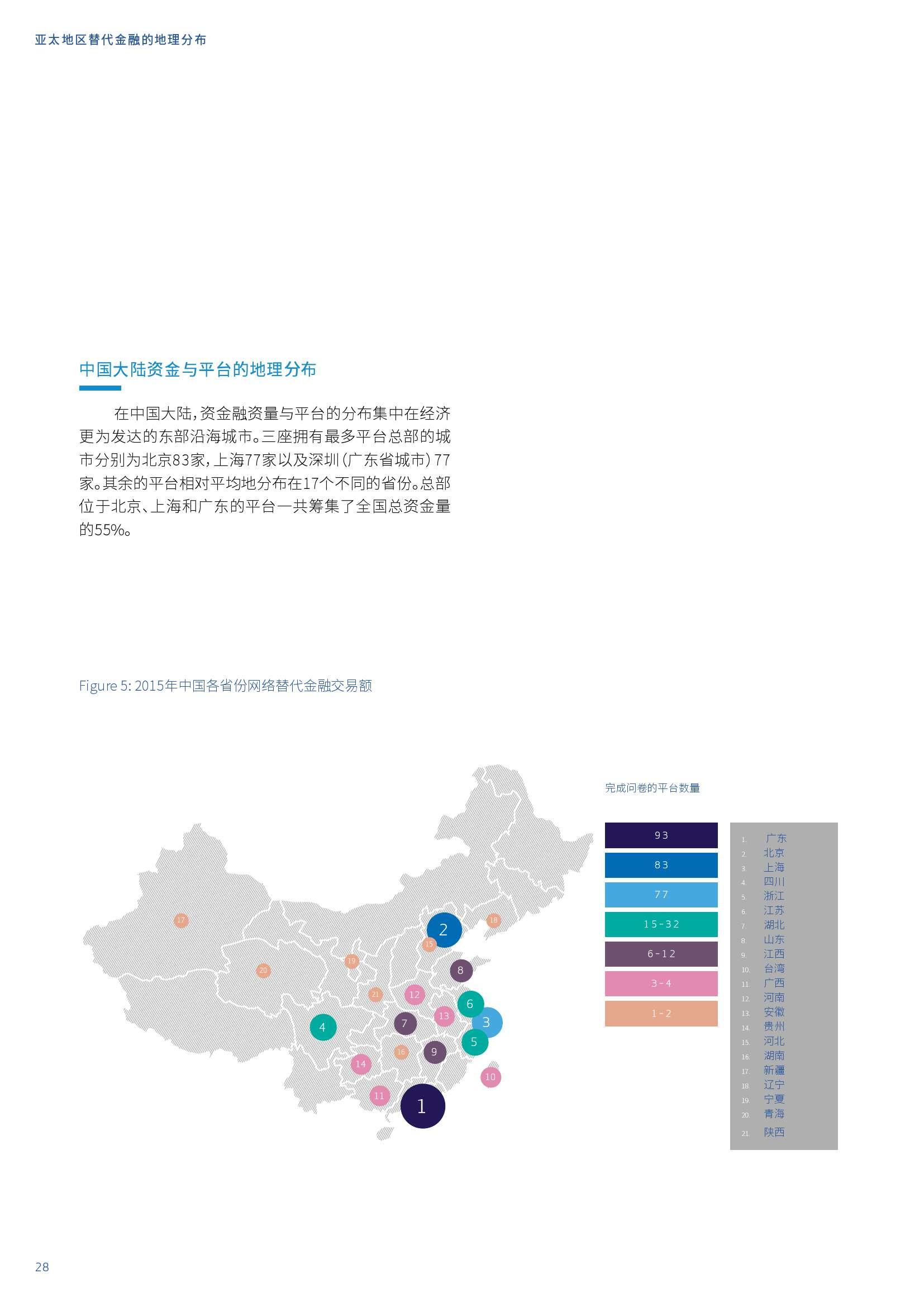 亚太地区网络替代金融基准报告_000028
