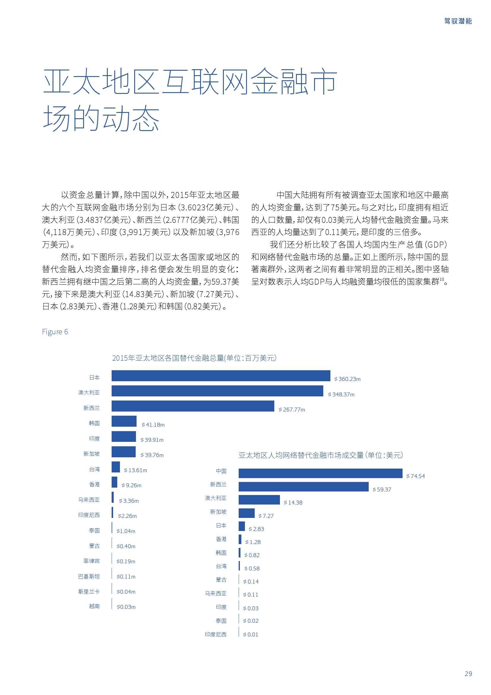 亚太地区网络替代金融基准报告_000029