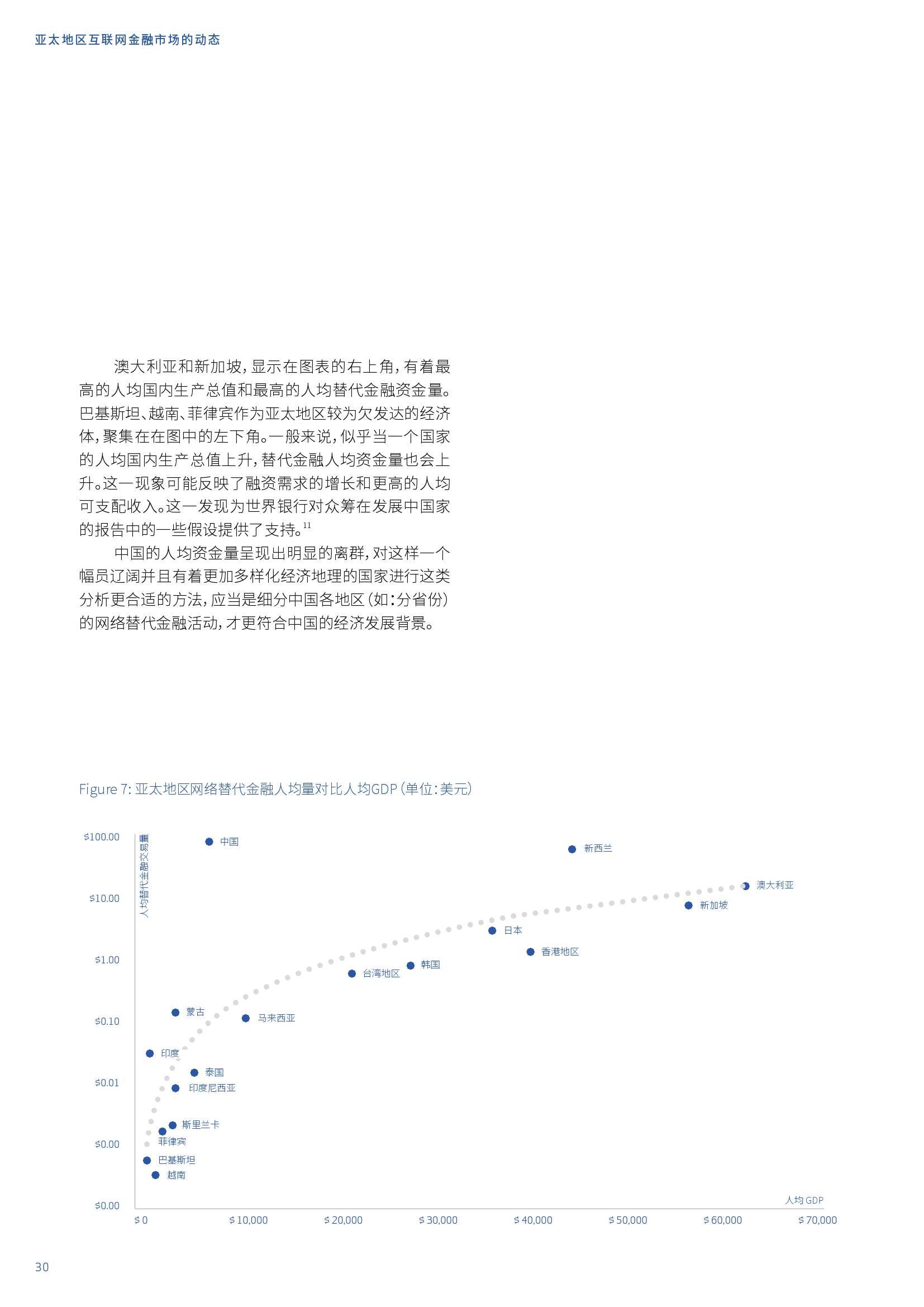 亚太地区网络替代金融基准报告_000030