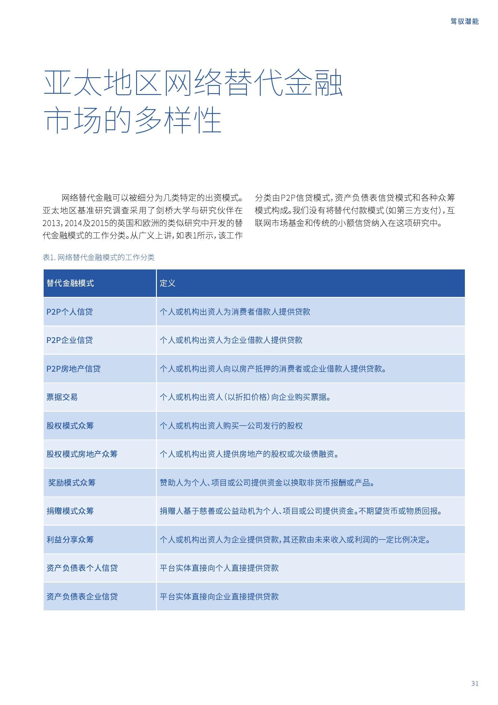 亚太地区网络替代金融基准报告_000031