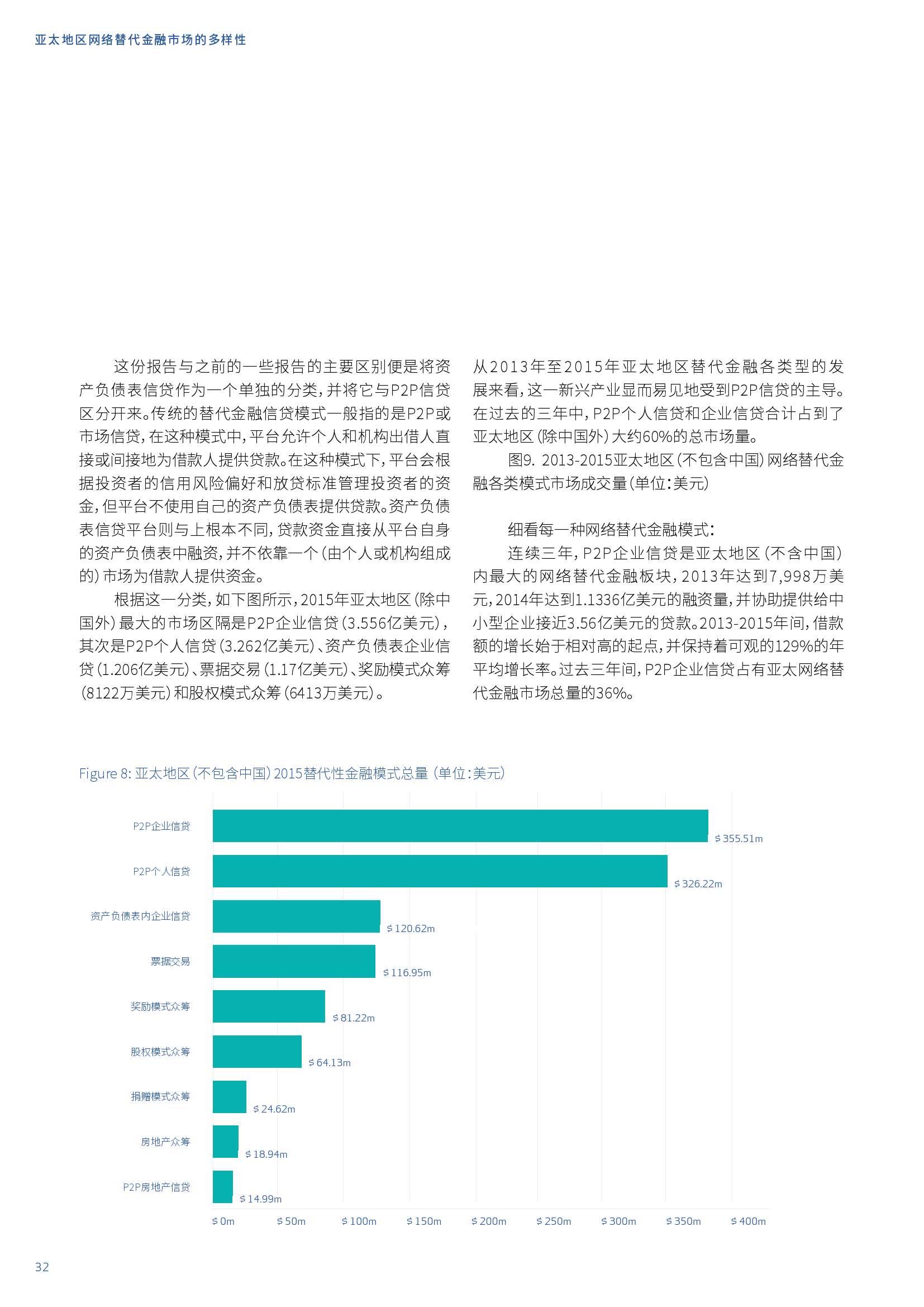 亚太地区网络替代金融基准报告_000032