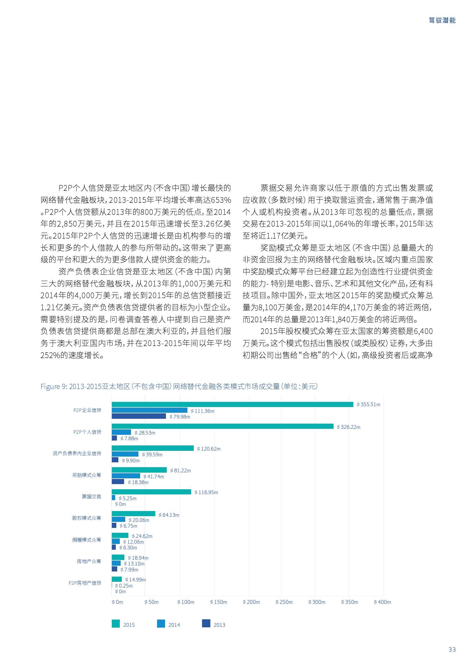 亚太地区网络替代金融基准报告_000033