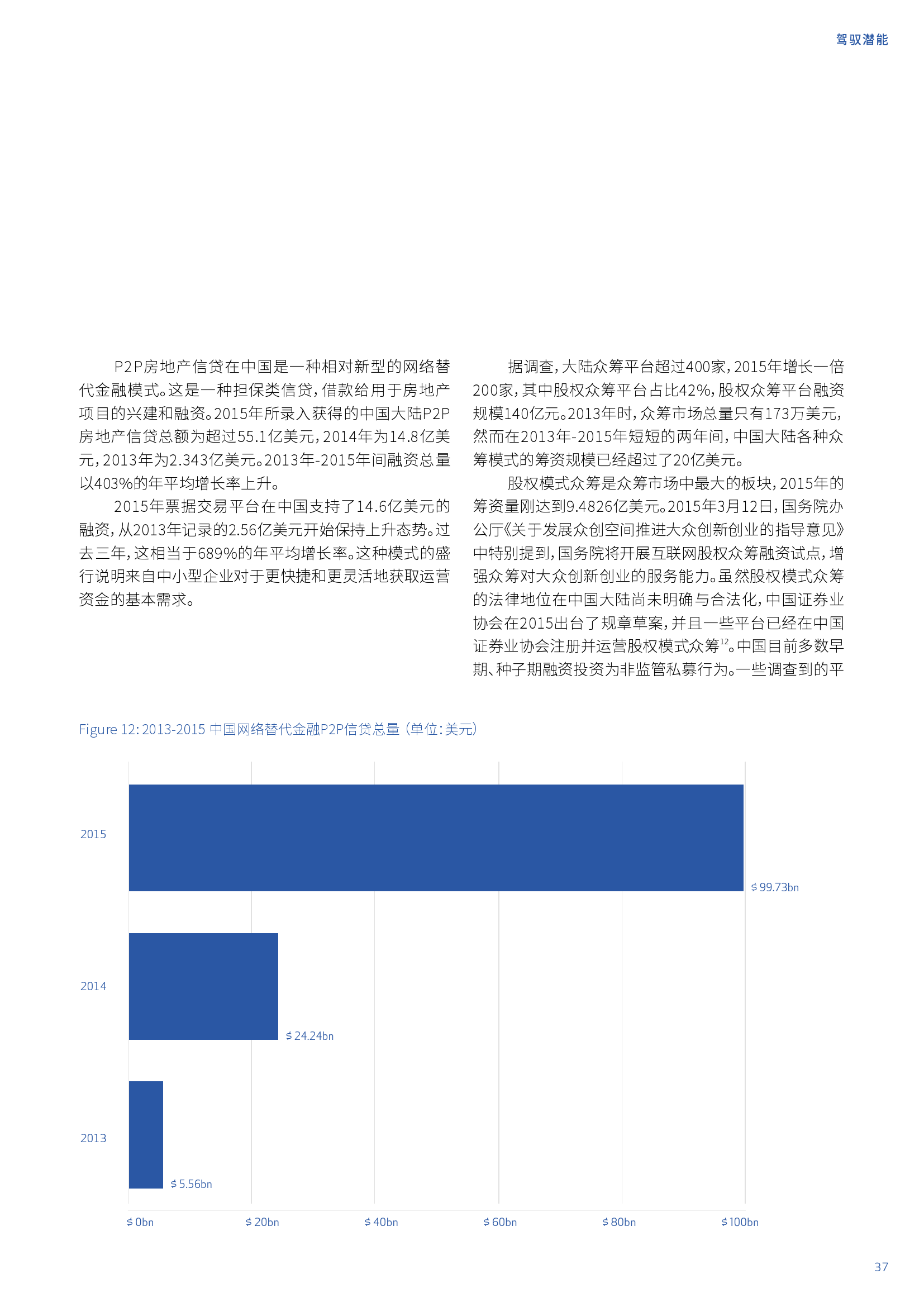 亚太地区网络替代金融基准报告_000037