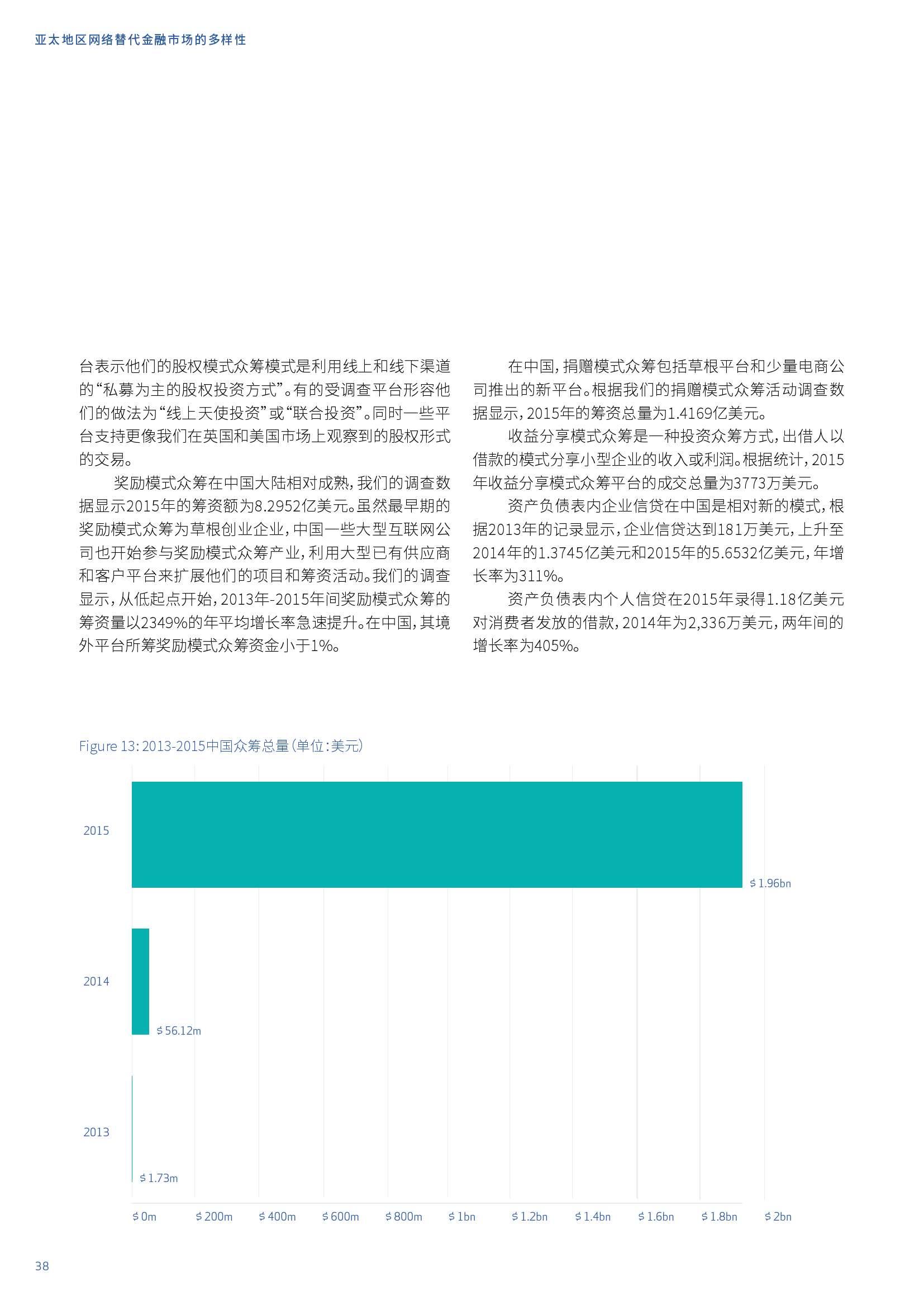 亚太地区网络替代金融基准报告_000038
