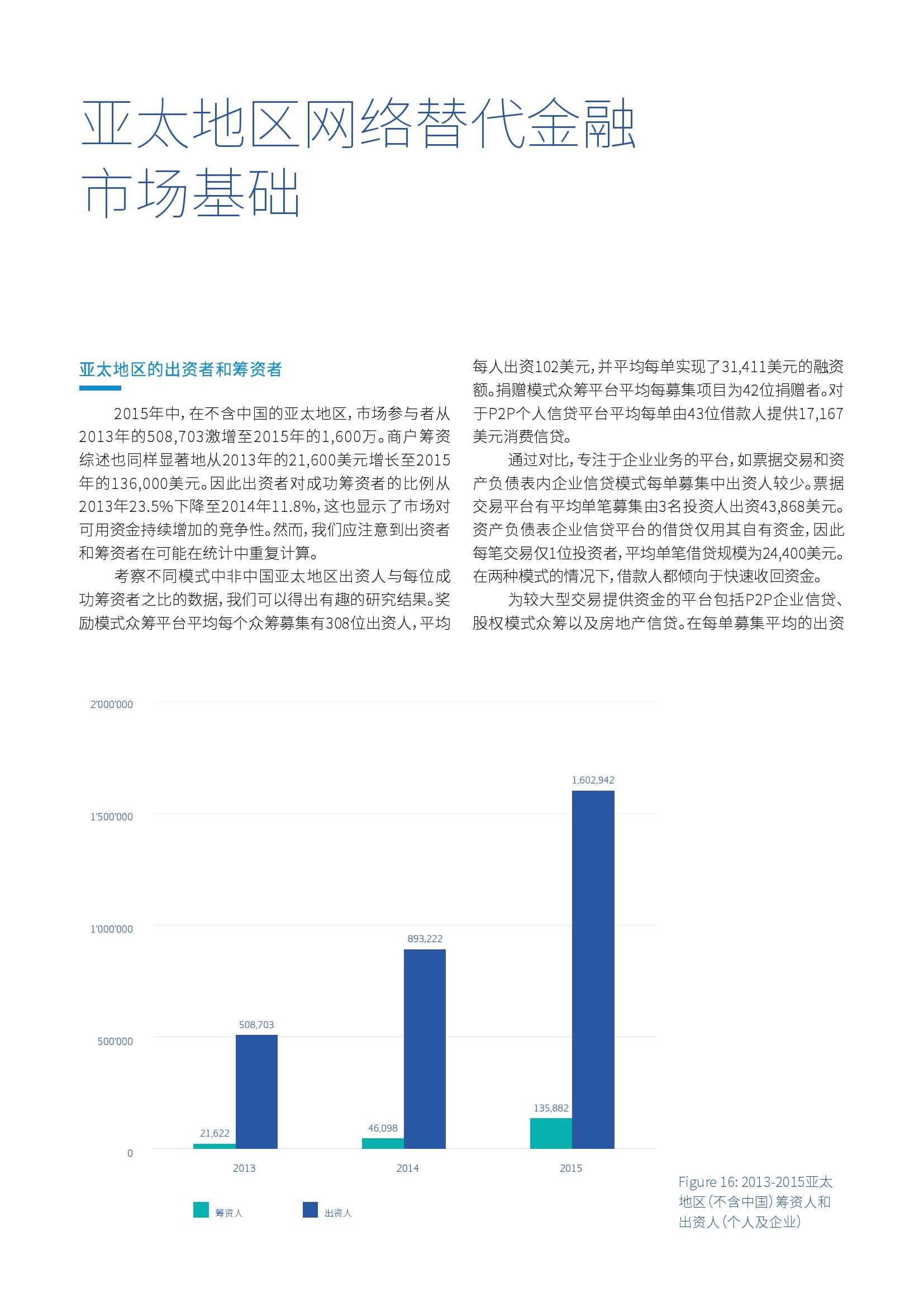 亚太地区网络替代金融基准报告_000041