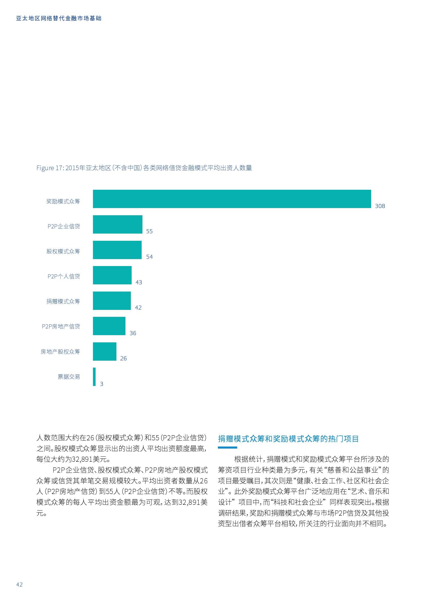 亚太地区网络替代金融基准报告_000042