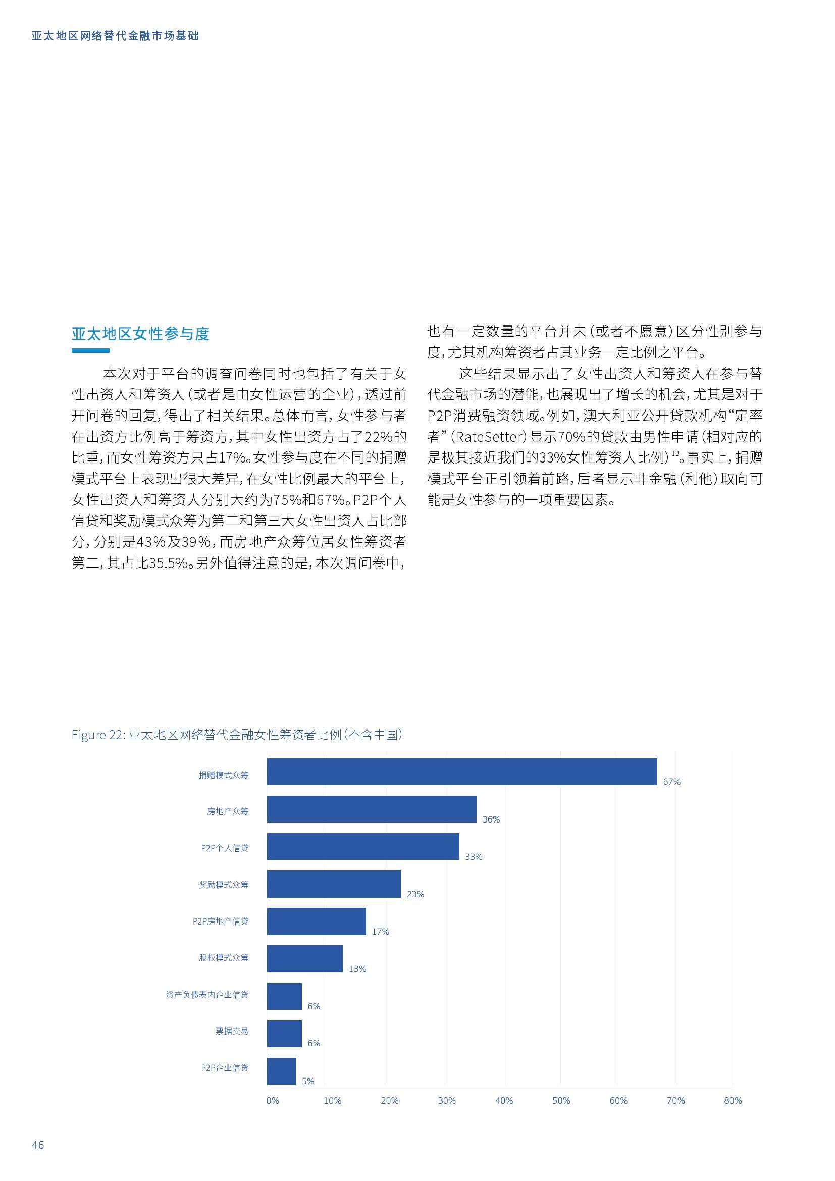 亚太地区网络替代金融基准报告_000046