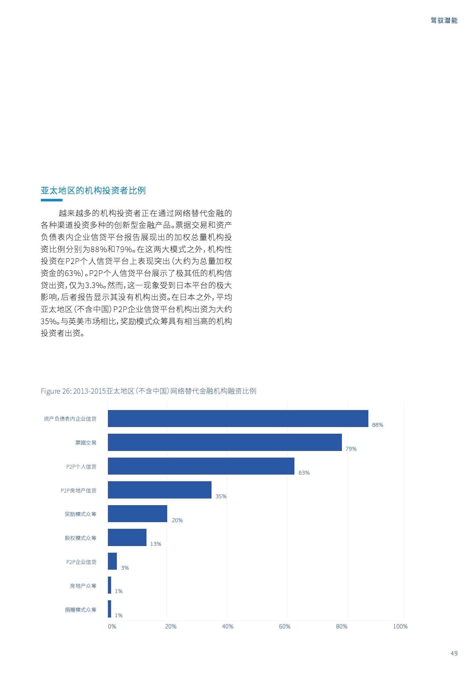 亚太地区网络替代金融基准报告_000049