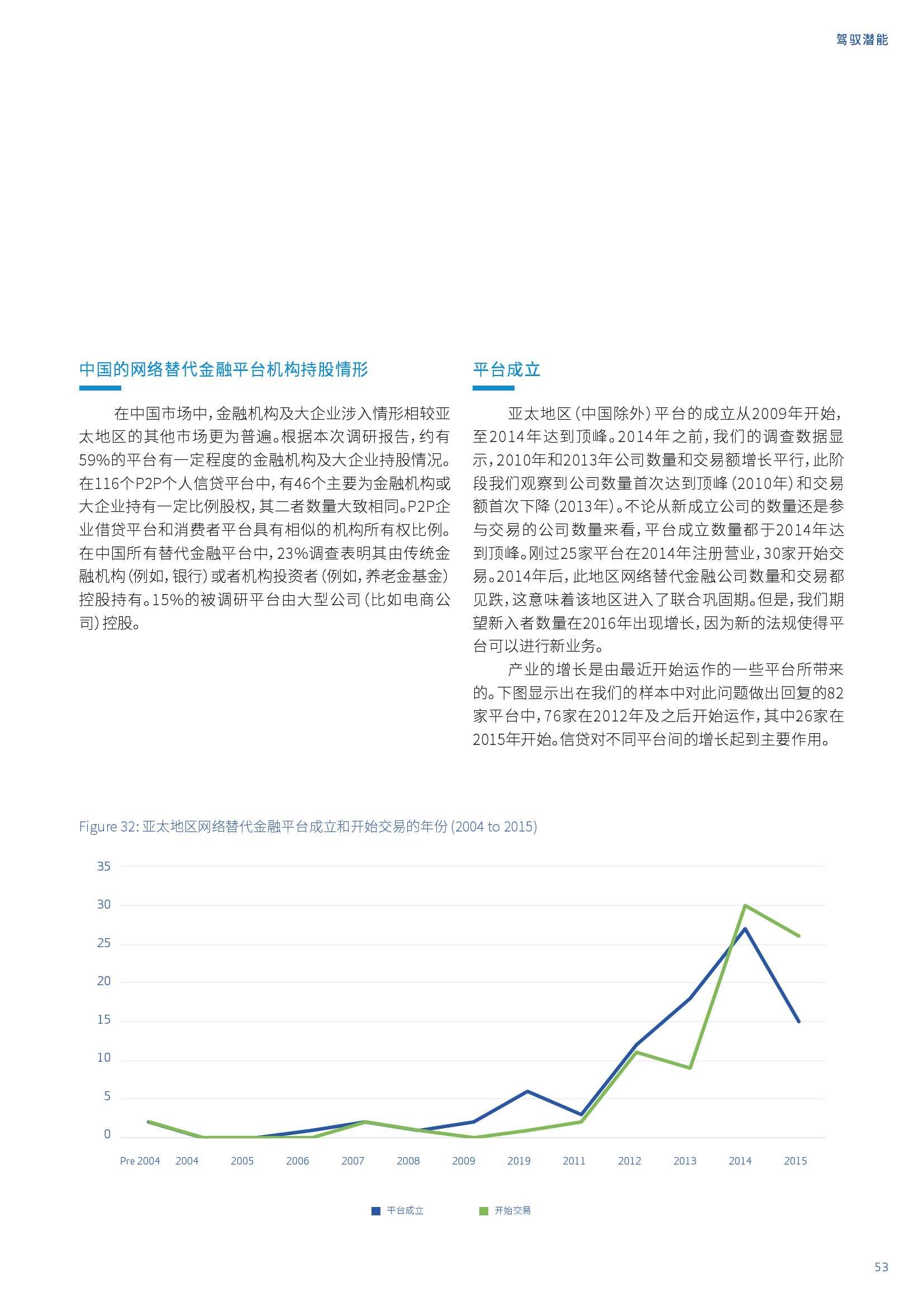 亚太地区网络替代金融基准报告_000053