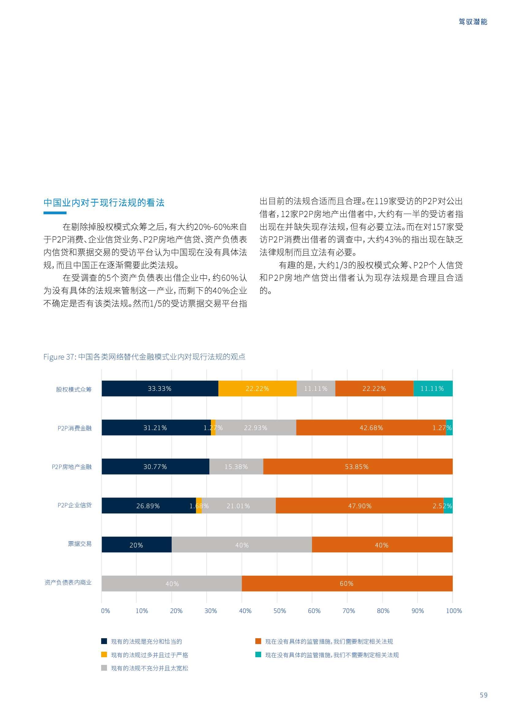 亚太地区网络替代金融基准报告_000059