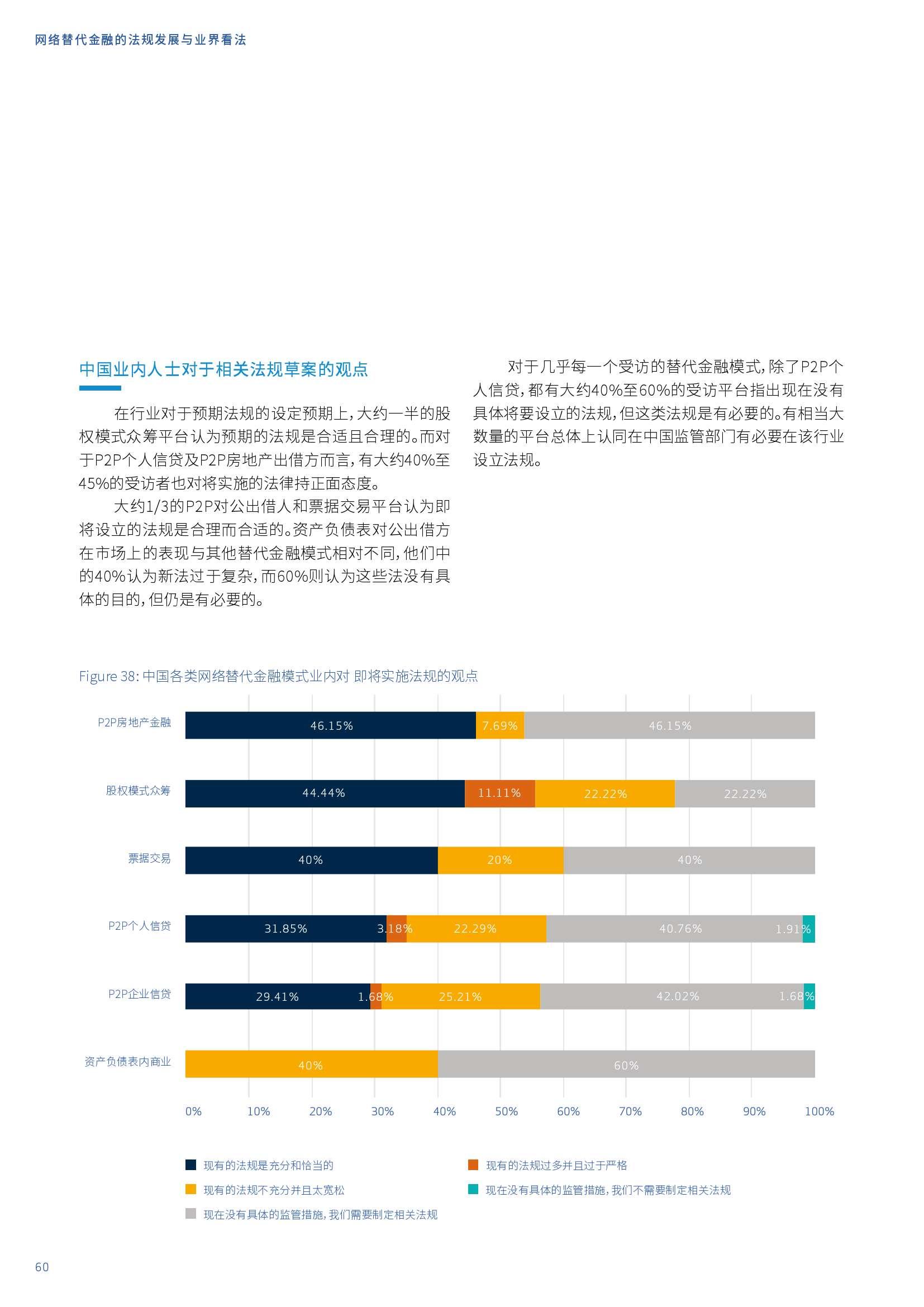 亚太地区网络替代金融基准报告_000060