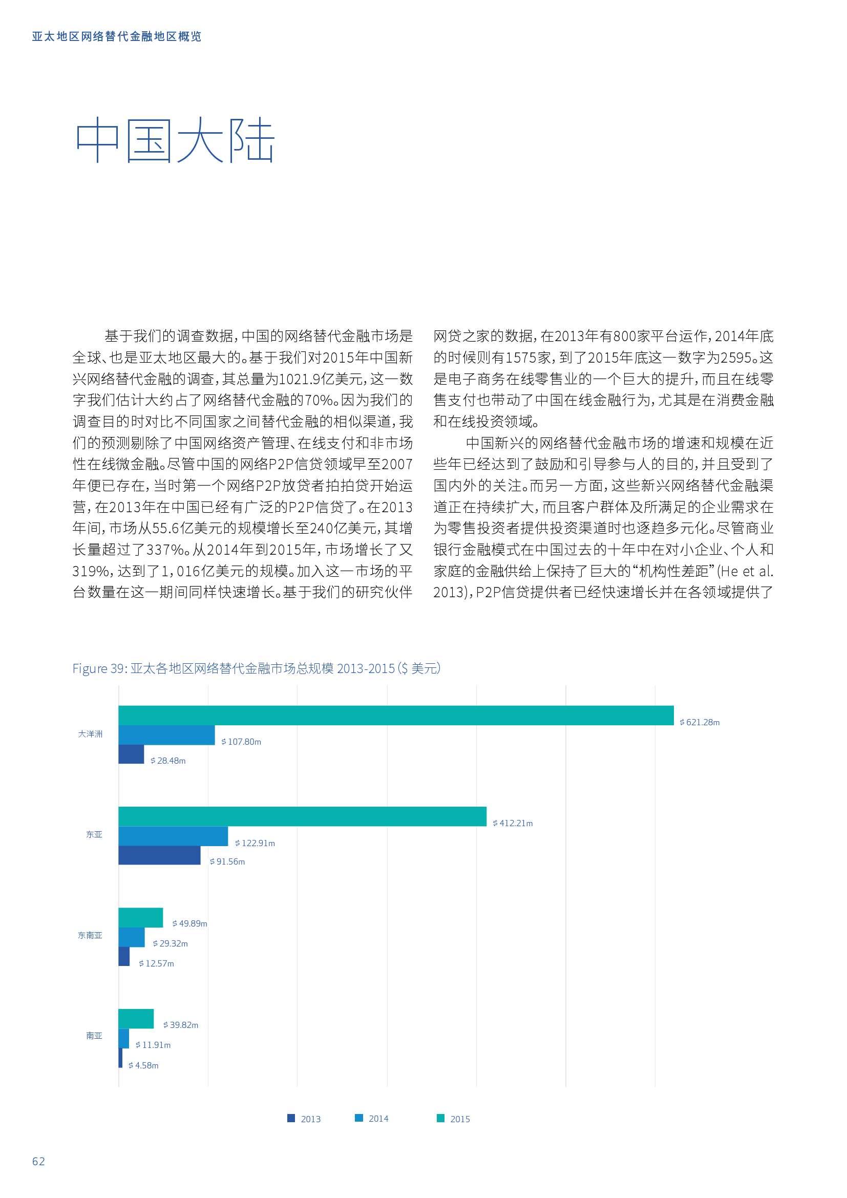 亚太地区网络替代金融基准报告_000062