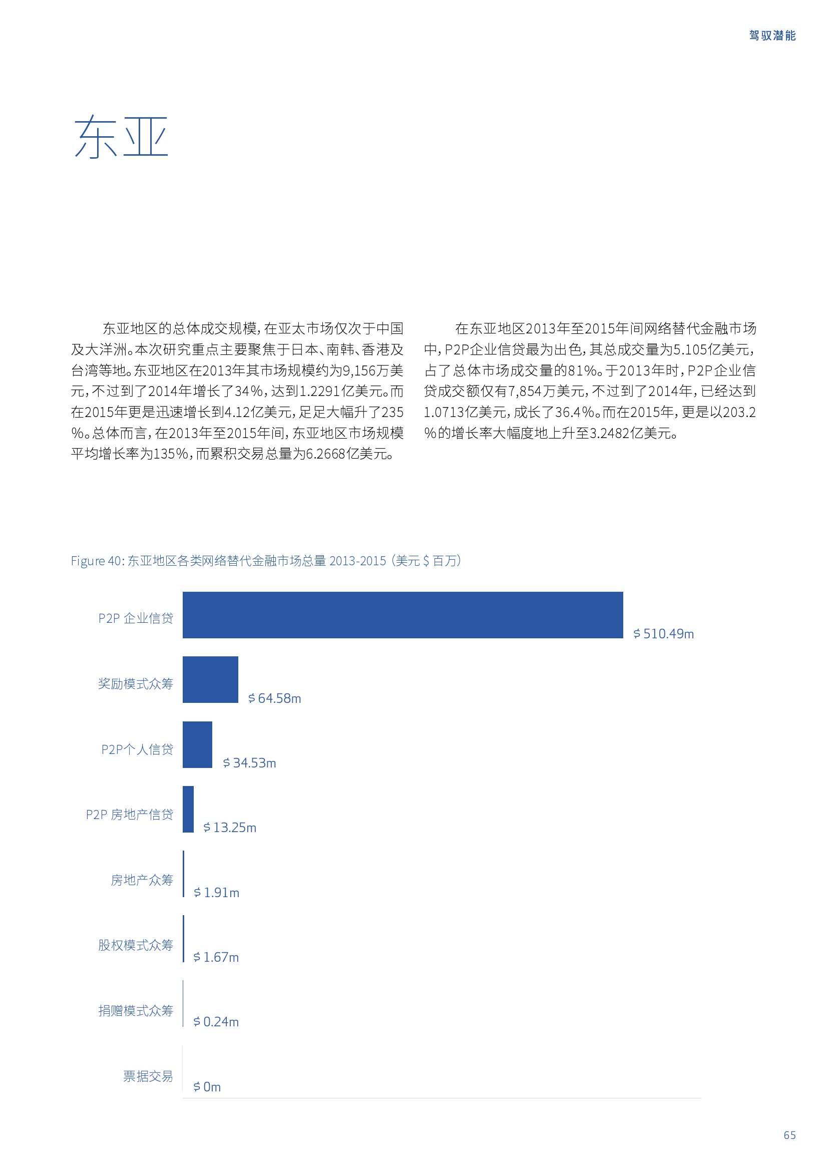 亚太地区网络替代金融基准报告_000065