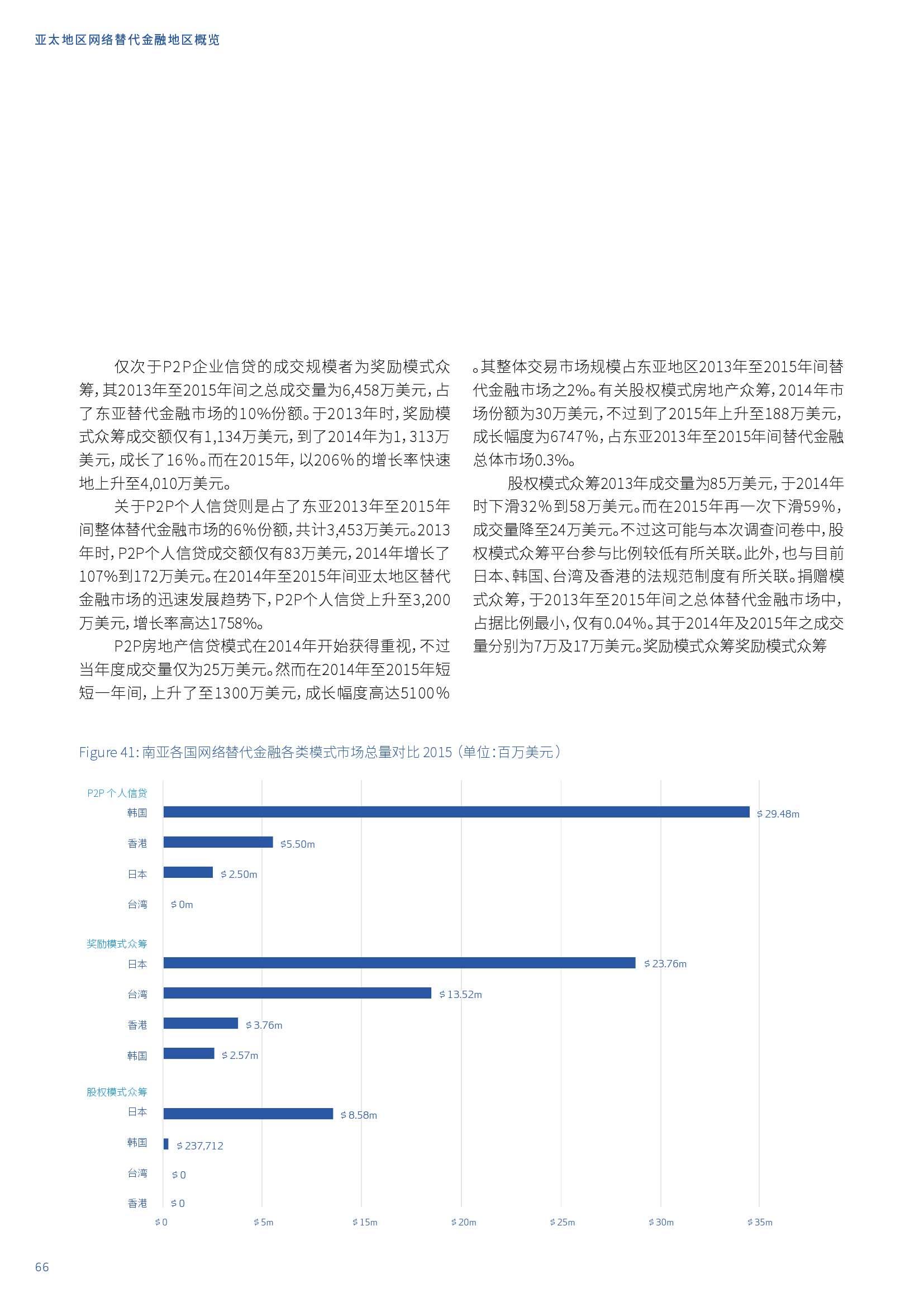 亚太地区网络替代金融基准报告_000066