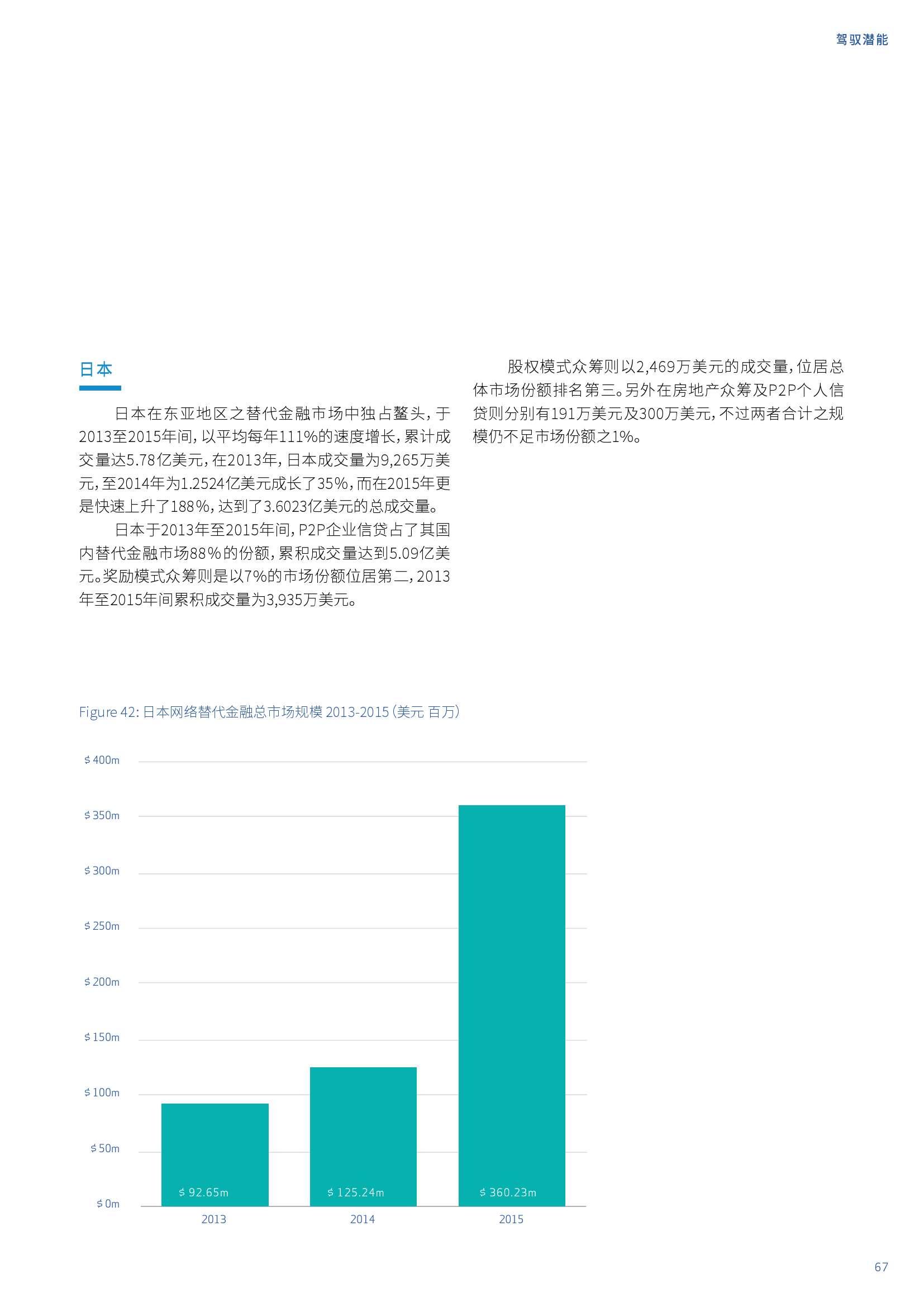 亚太地区网络替代金融基准报告_000067