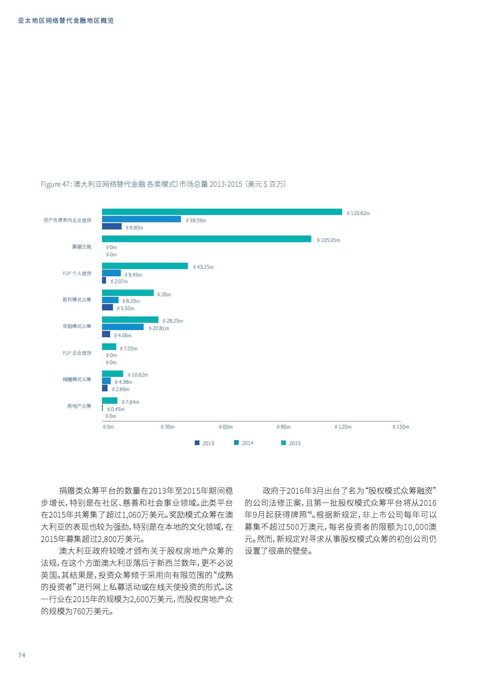 亚太地区网络替代金融基准报告_000074